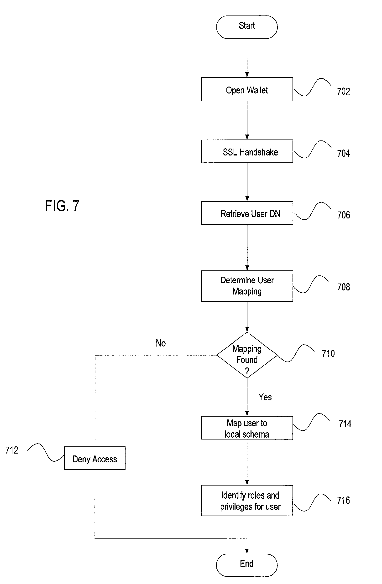Patent US7171411 - Method and system for implementing