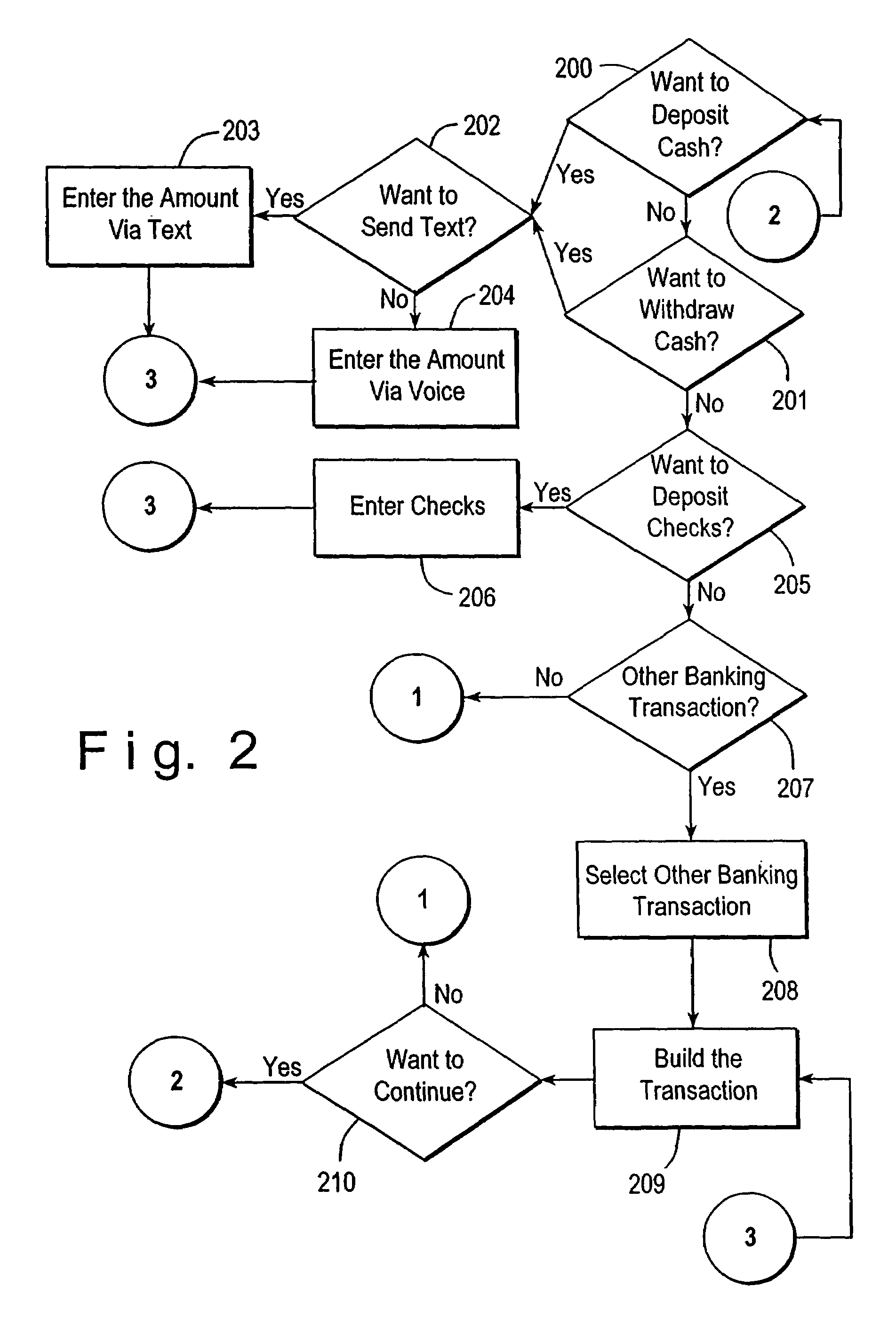 Patent Us7175073 Secure Cell Phone For Atm Transactions