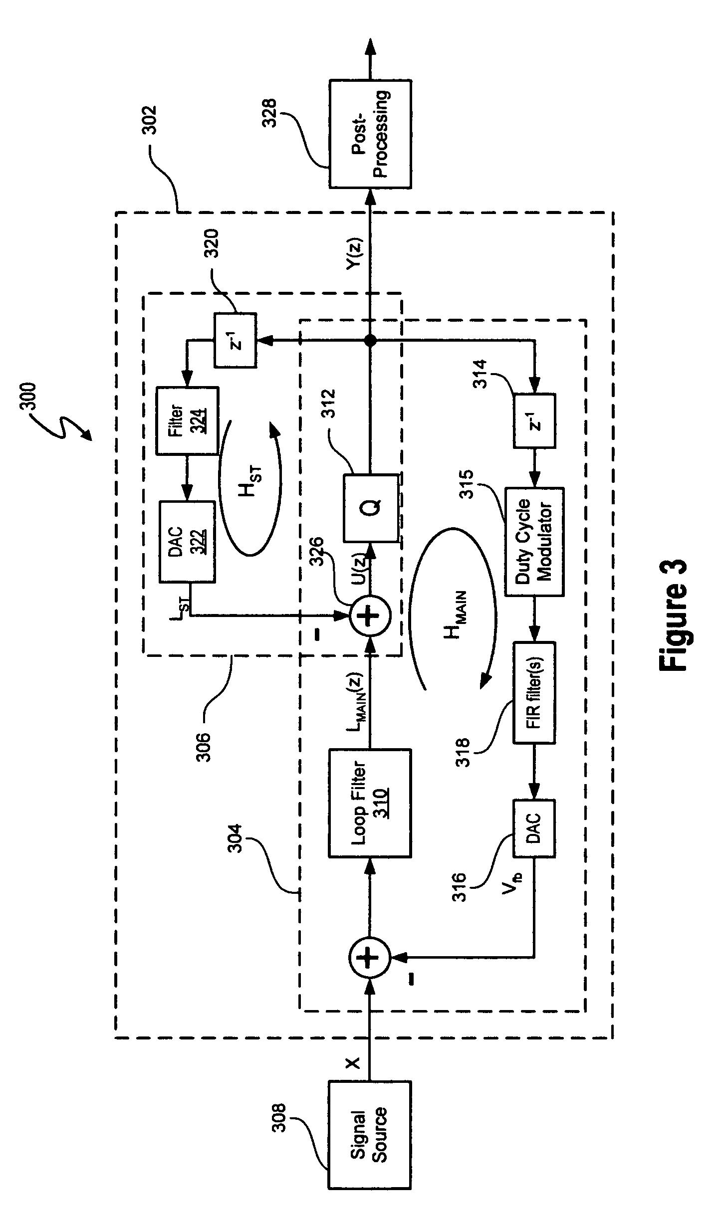 patent us7183957