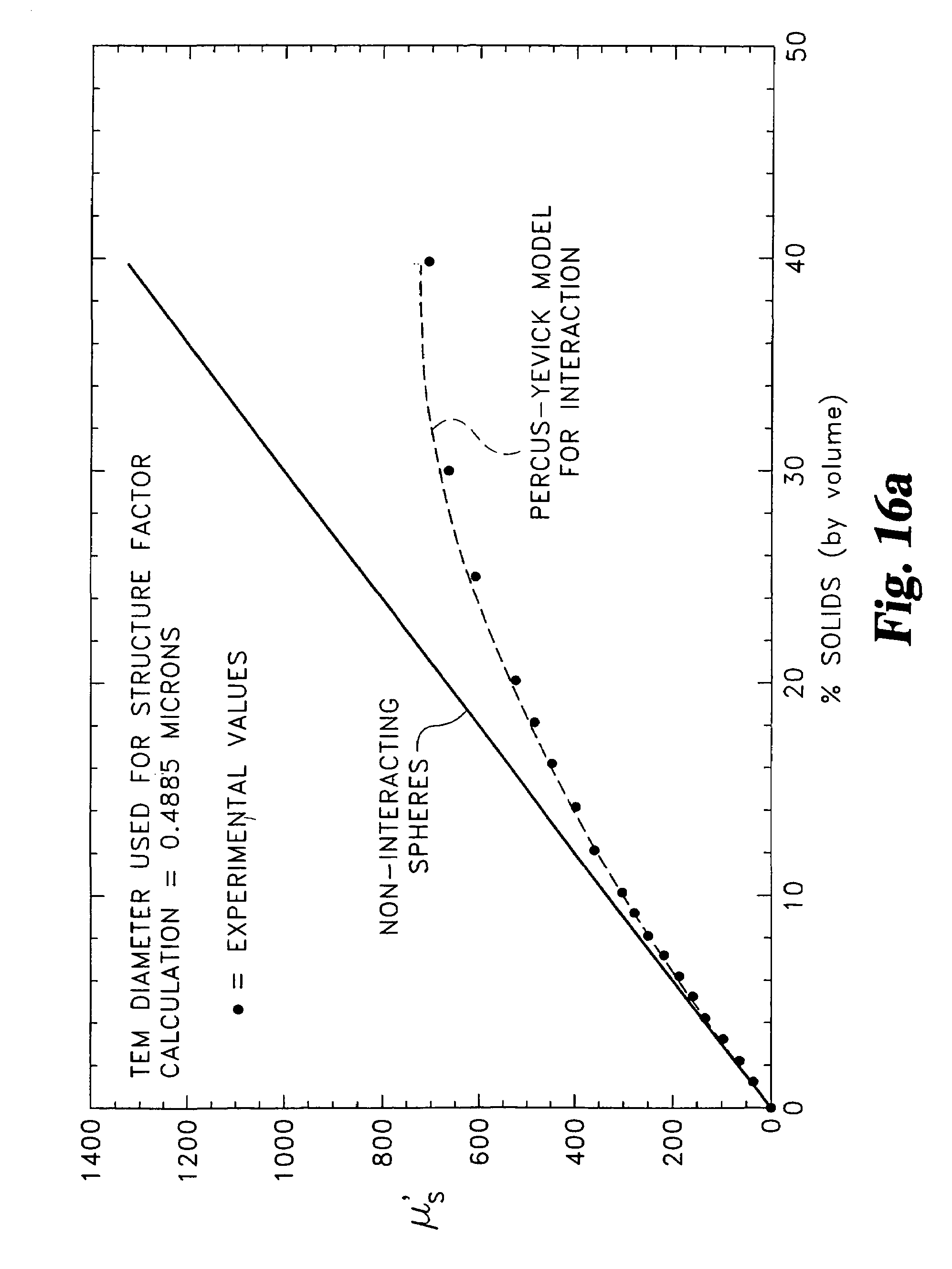 analysis on proton Efficiency and economics analysis of proton exchange membrane fuel cell abstract: proton exchange membrane (pem) fuel cell using pure hydrogen as fuel is.