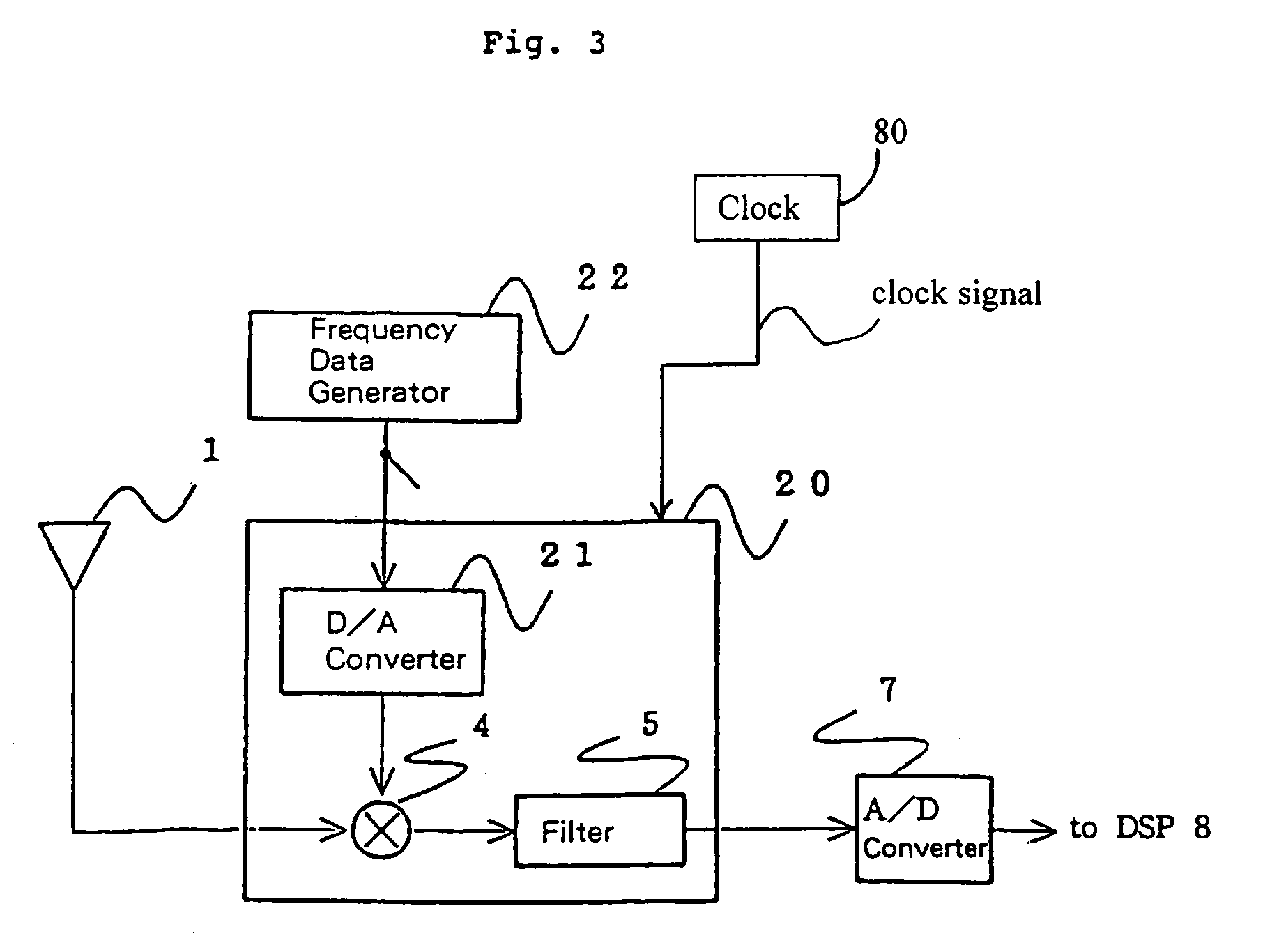 Patent Us7187723 Local Oscillation Signal Supply Method And Links Converter Circuit Simple Phase Shifter Oscillator Drawing