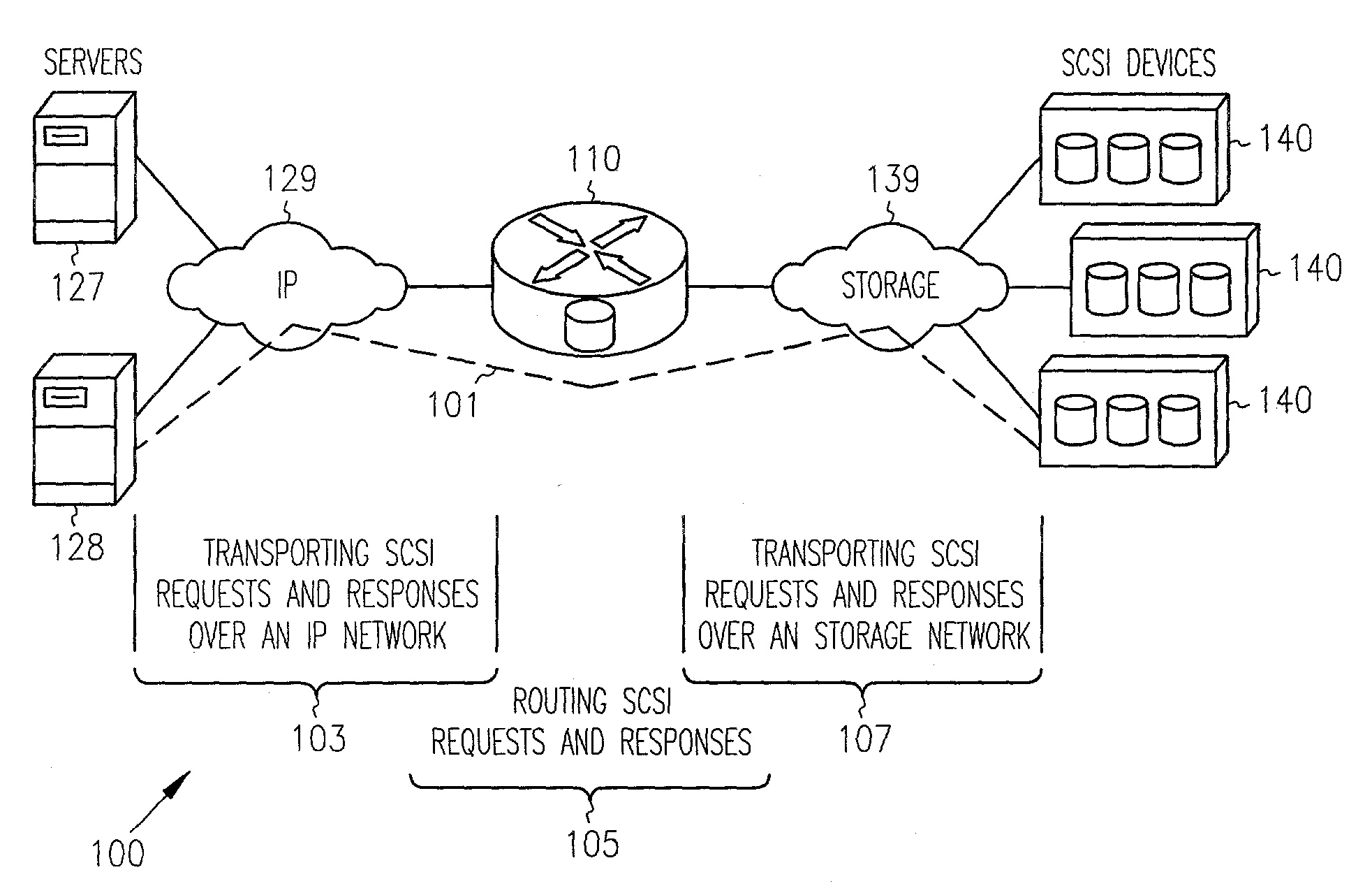 Patent Us7188194 Session Based Target Lun Mapping For A Storage Scsi Wiring Diagram Drawing