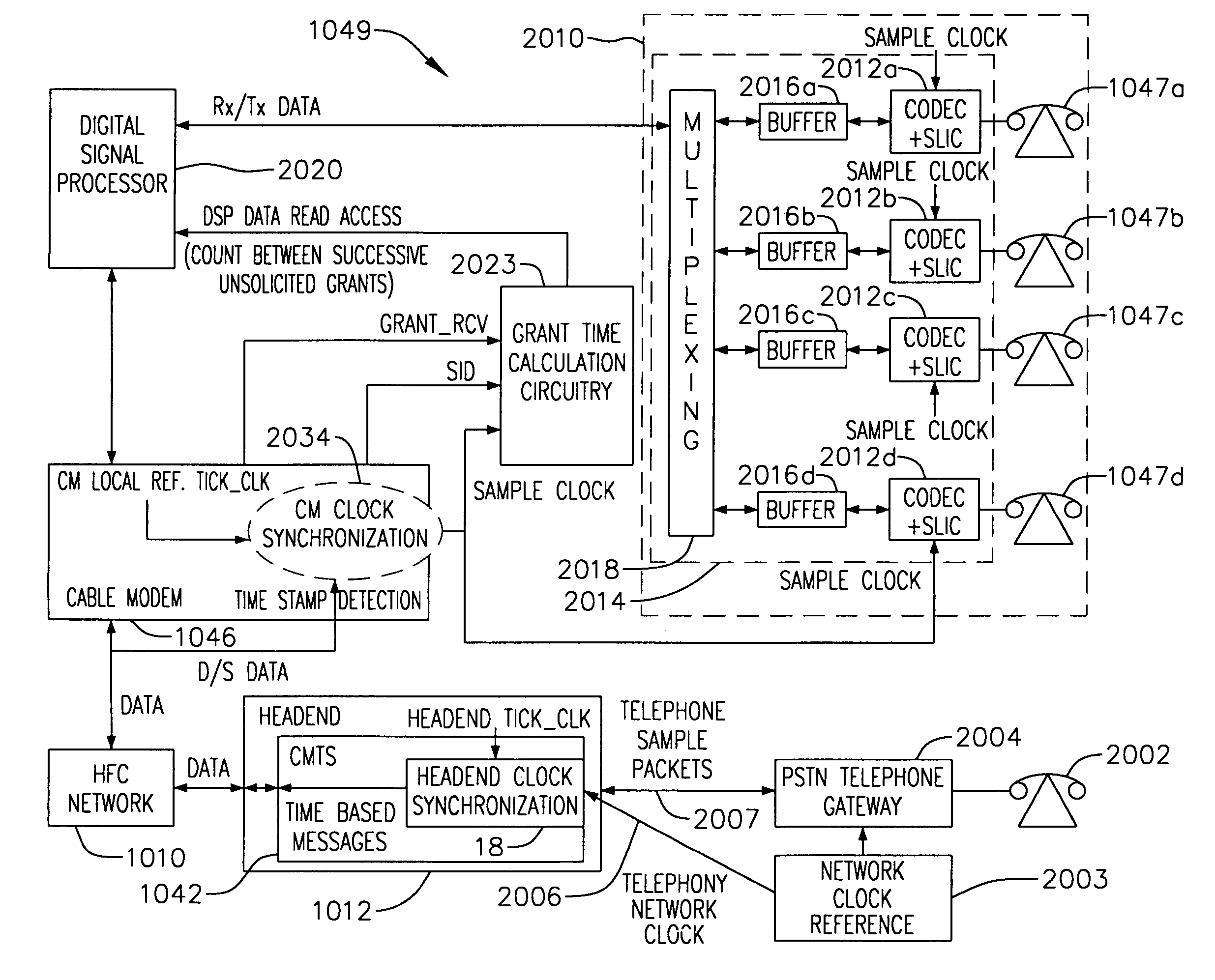 Us7190704 Cable Modem System With Sample And Packet Telephony Definition Diagram Patent Drawing