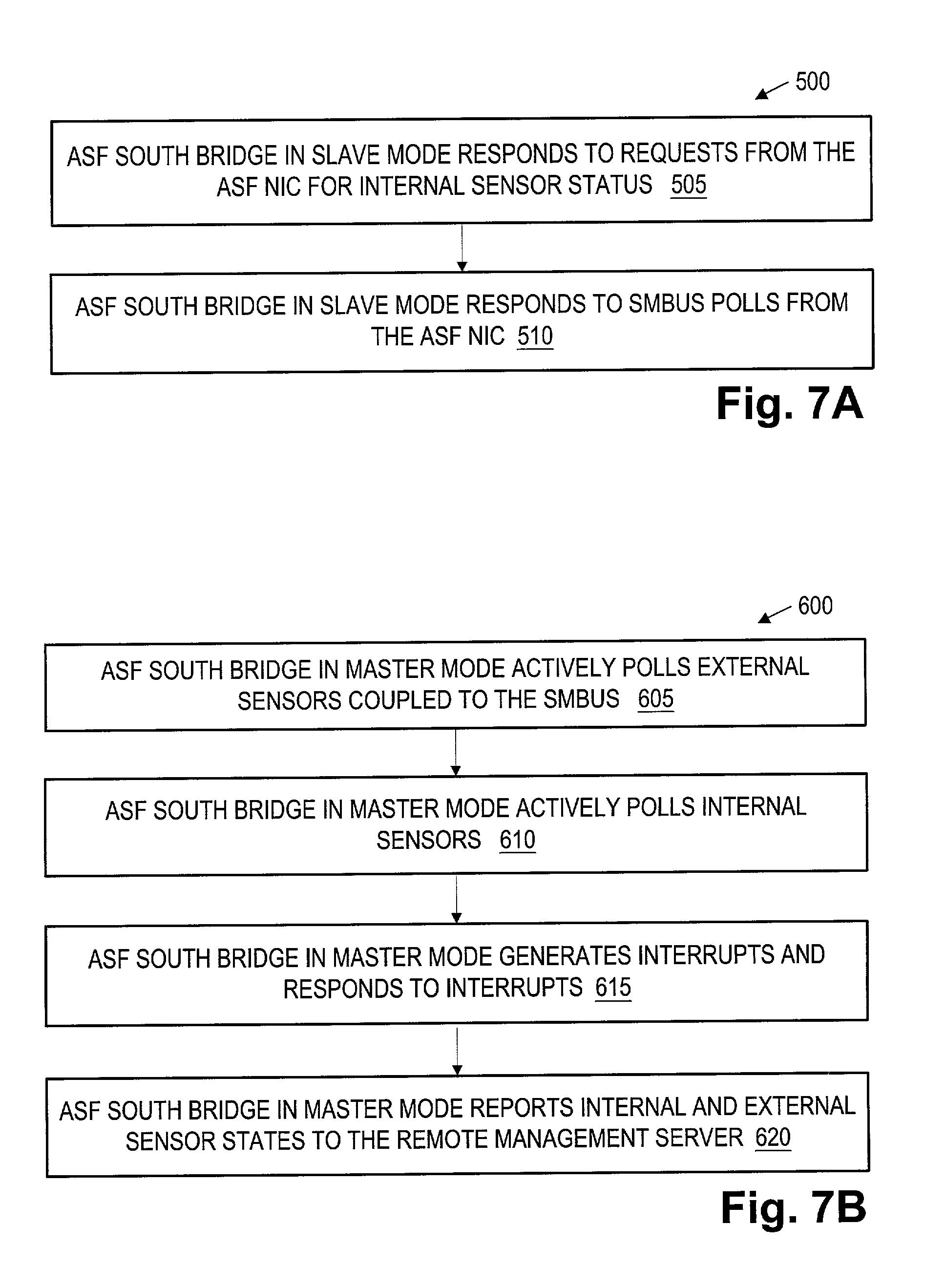 براءة الاختراع US7194665 - ASF state determination using chipset