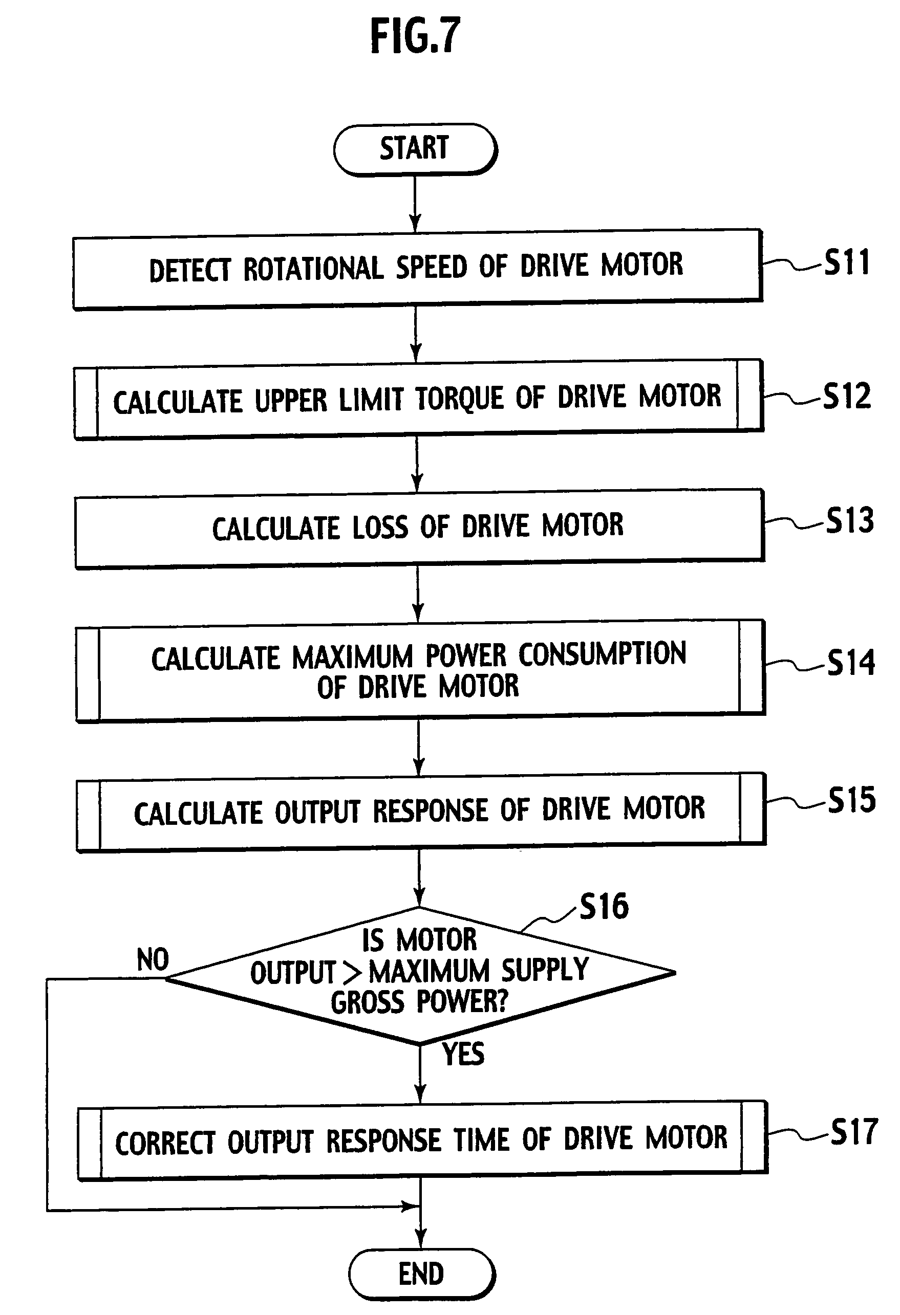 How To Calculate Power Consumption Of A Motor Impremedia Net