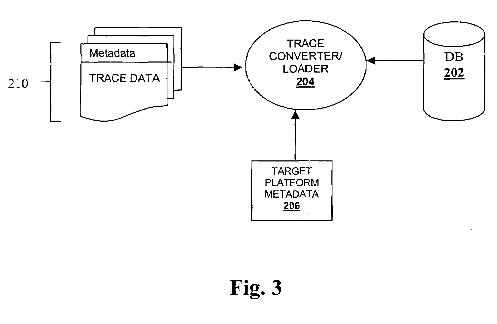 analyzing the uses of computer databases Processing and analyzing big data has rapidly  international journal of advanced computer science and  databases mongodb uses b-tree to implement.