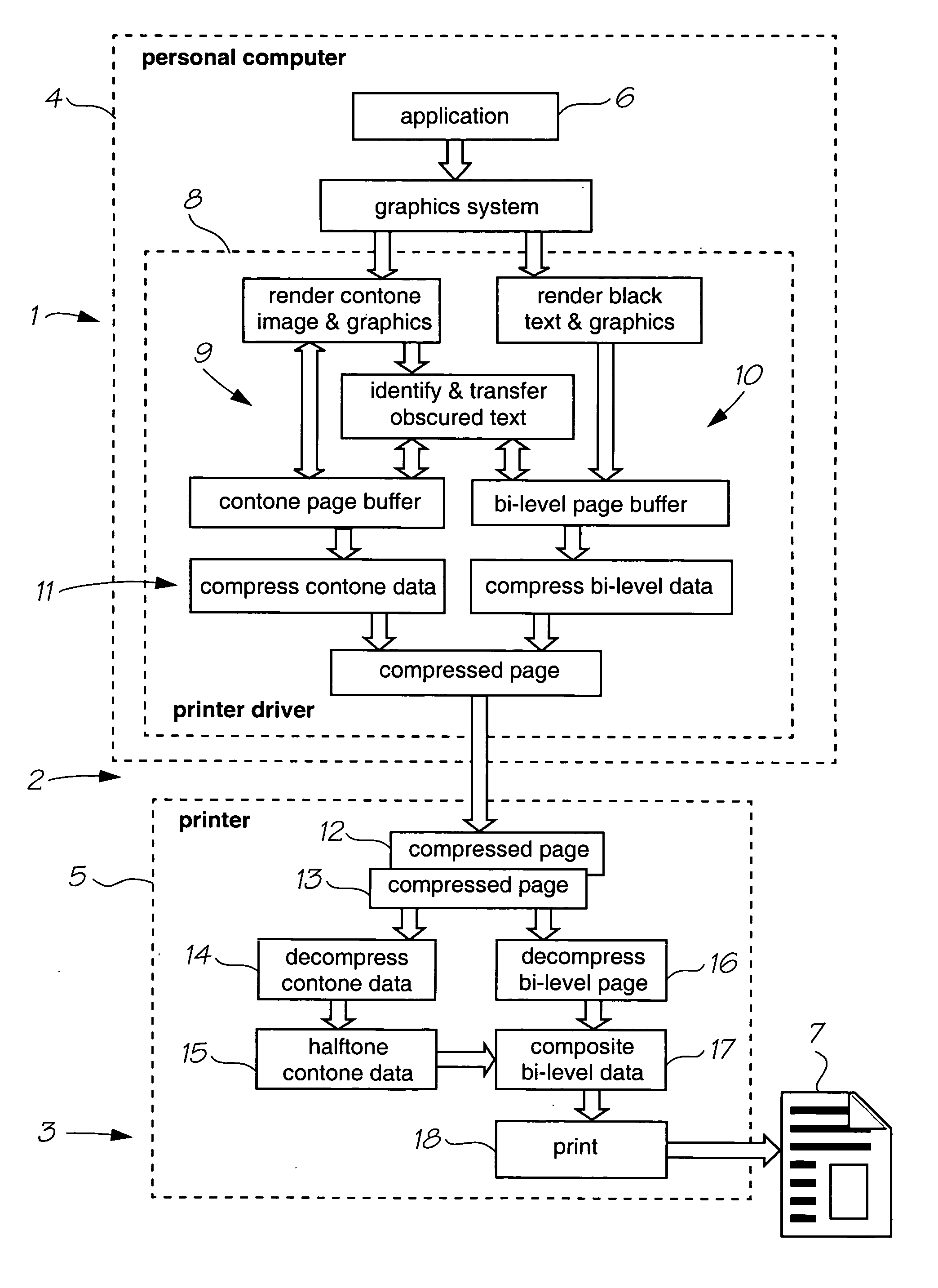 Patent Us7206098 Method For Avoiding Print Buffer Underrun Block Diagram Jpeg Compression Drawing