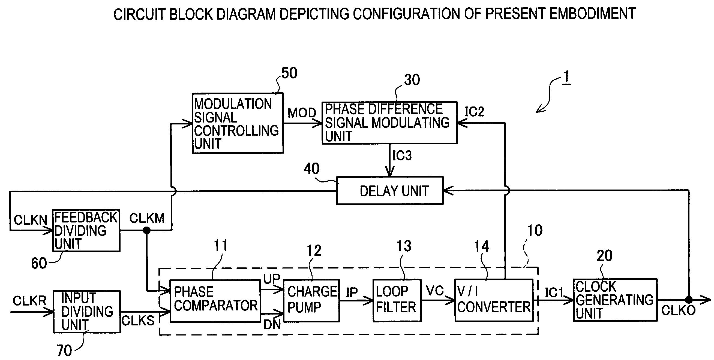 Brevet Us7215165 Clock Generating Circuit And Comparator Block Diagram Patent Drawing