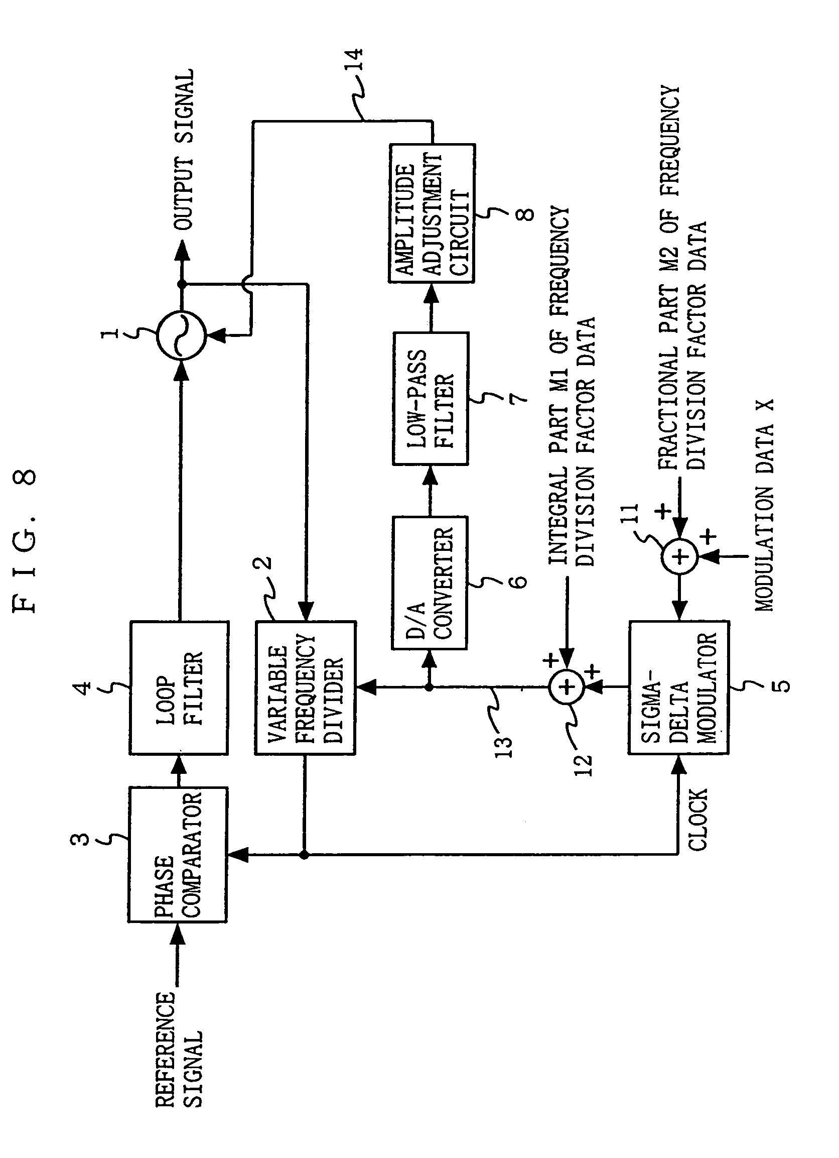 patent us7224238