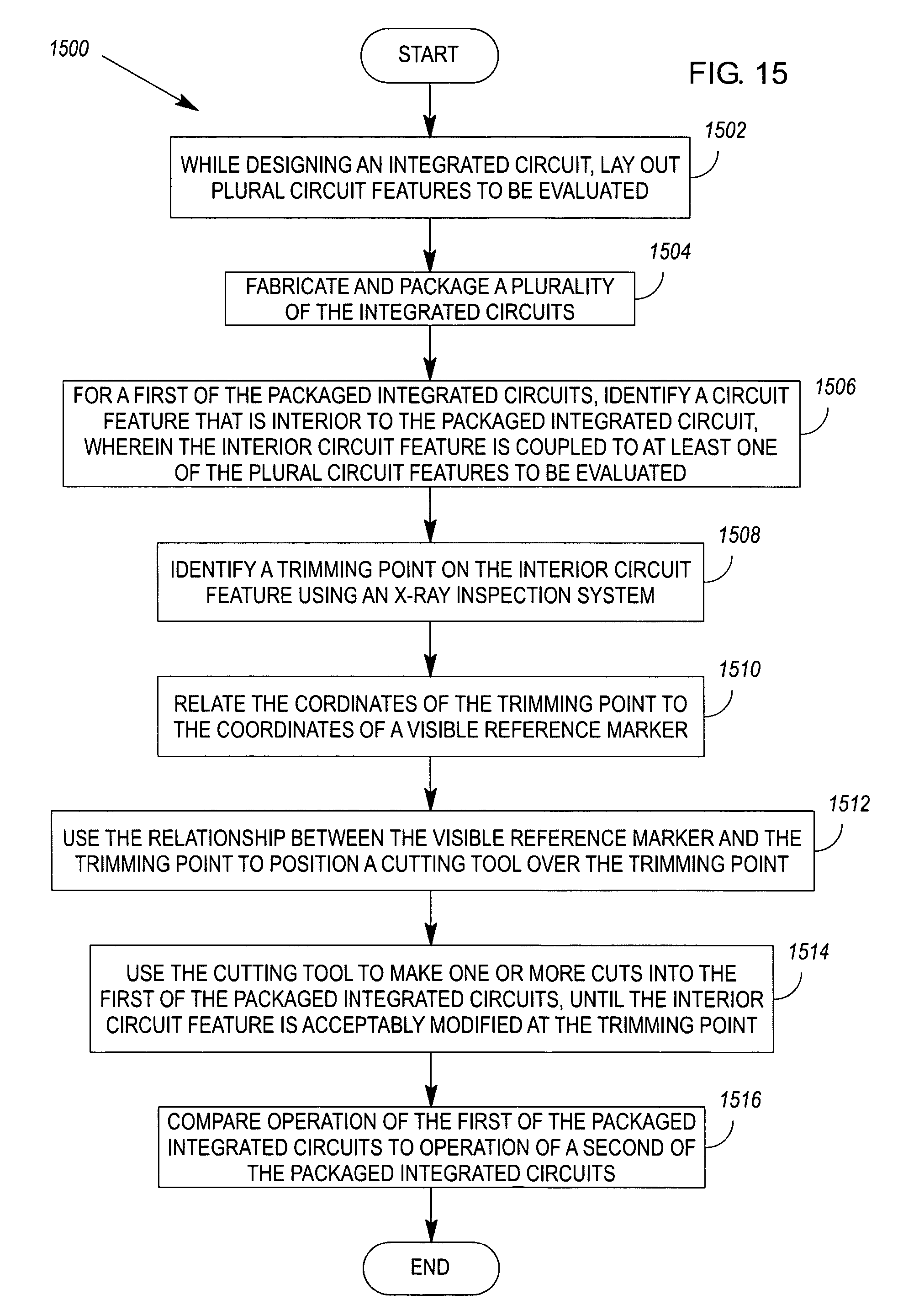 Patente Us7234232 Methods For Designing And Tuning One Or More Uses Of Integrated Circuits Patent Drawing