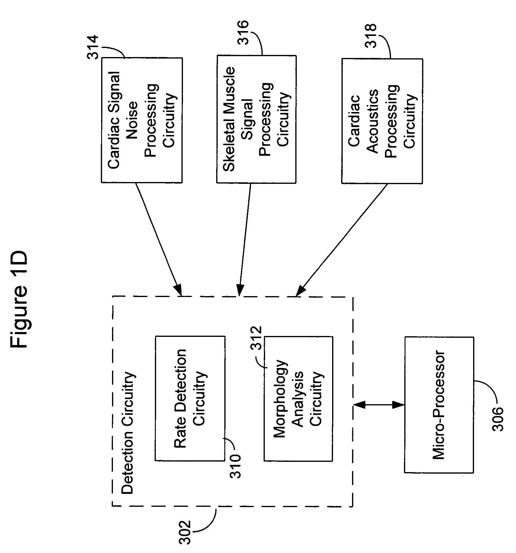 patent us7236819