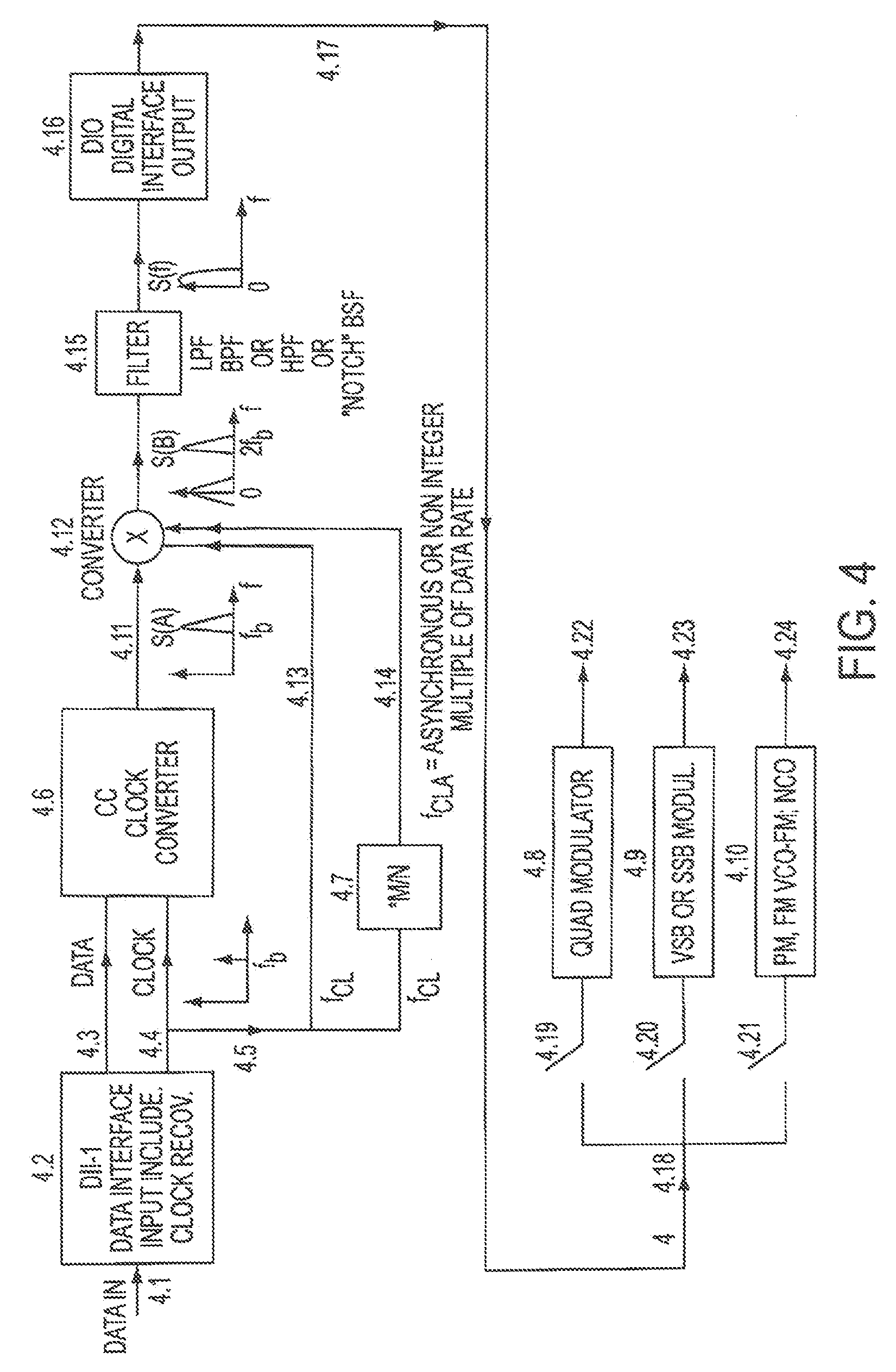 Patent Us7245668 Clock Modulation Systems Google Patents Datacontrolled Variable Frequency Oscillator Oscillatorcircuit Drawing