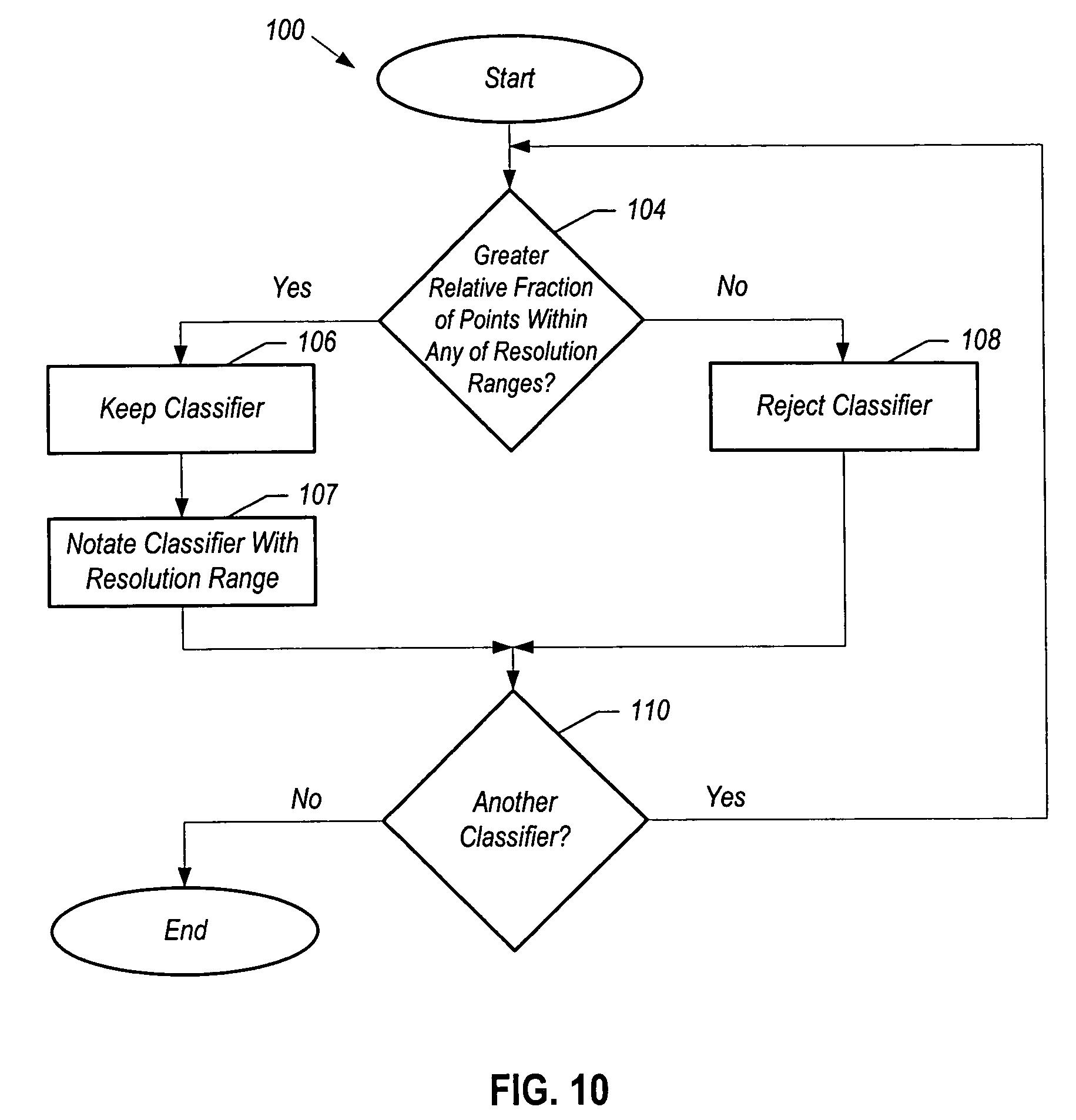 patent us7246100