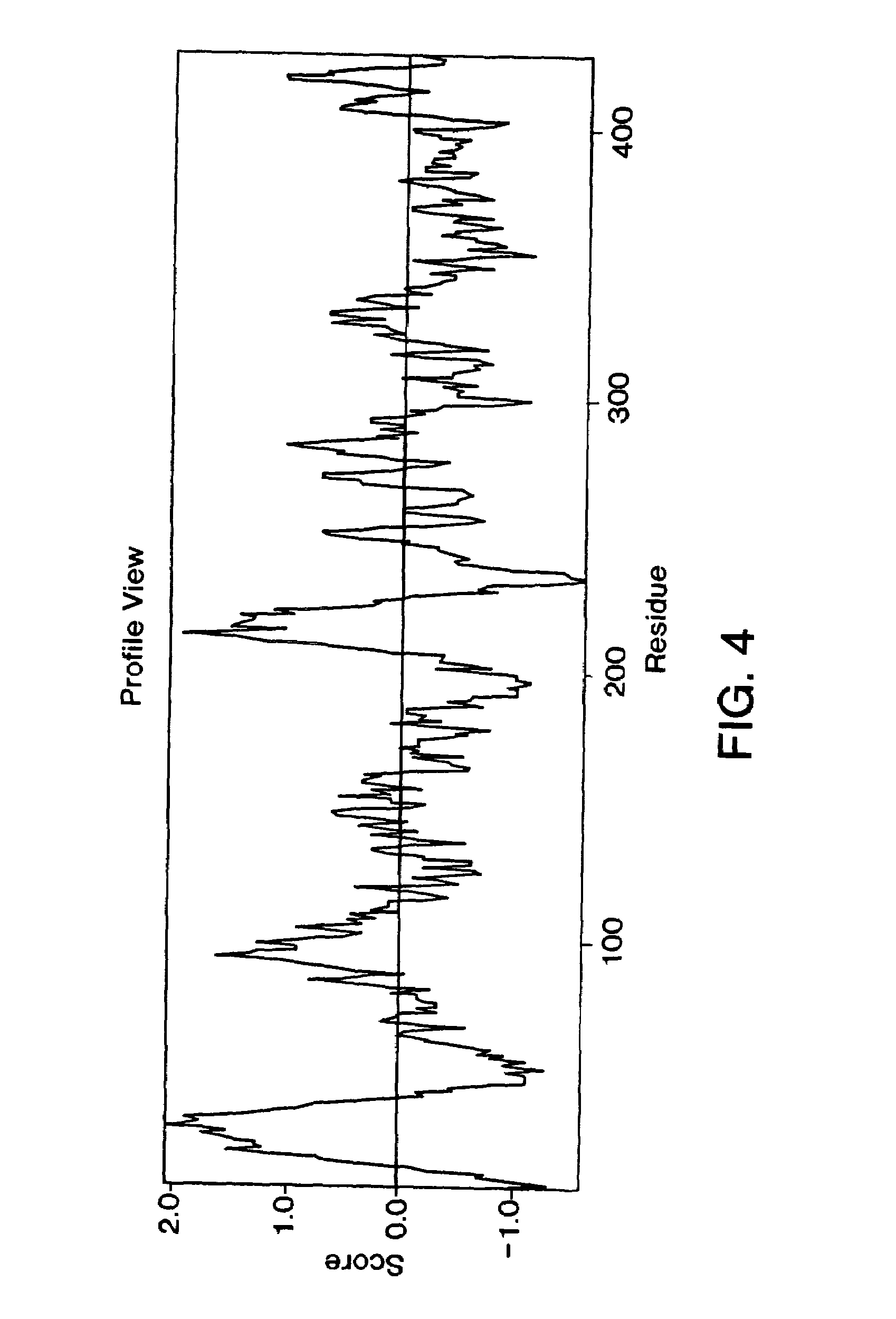 Patent Us7247717 Polynucleotide Encoding A Novel Human Serpin And Hc12spi Timing Diagrams C Program For Sending Data To Themax 522 Drawing