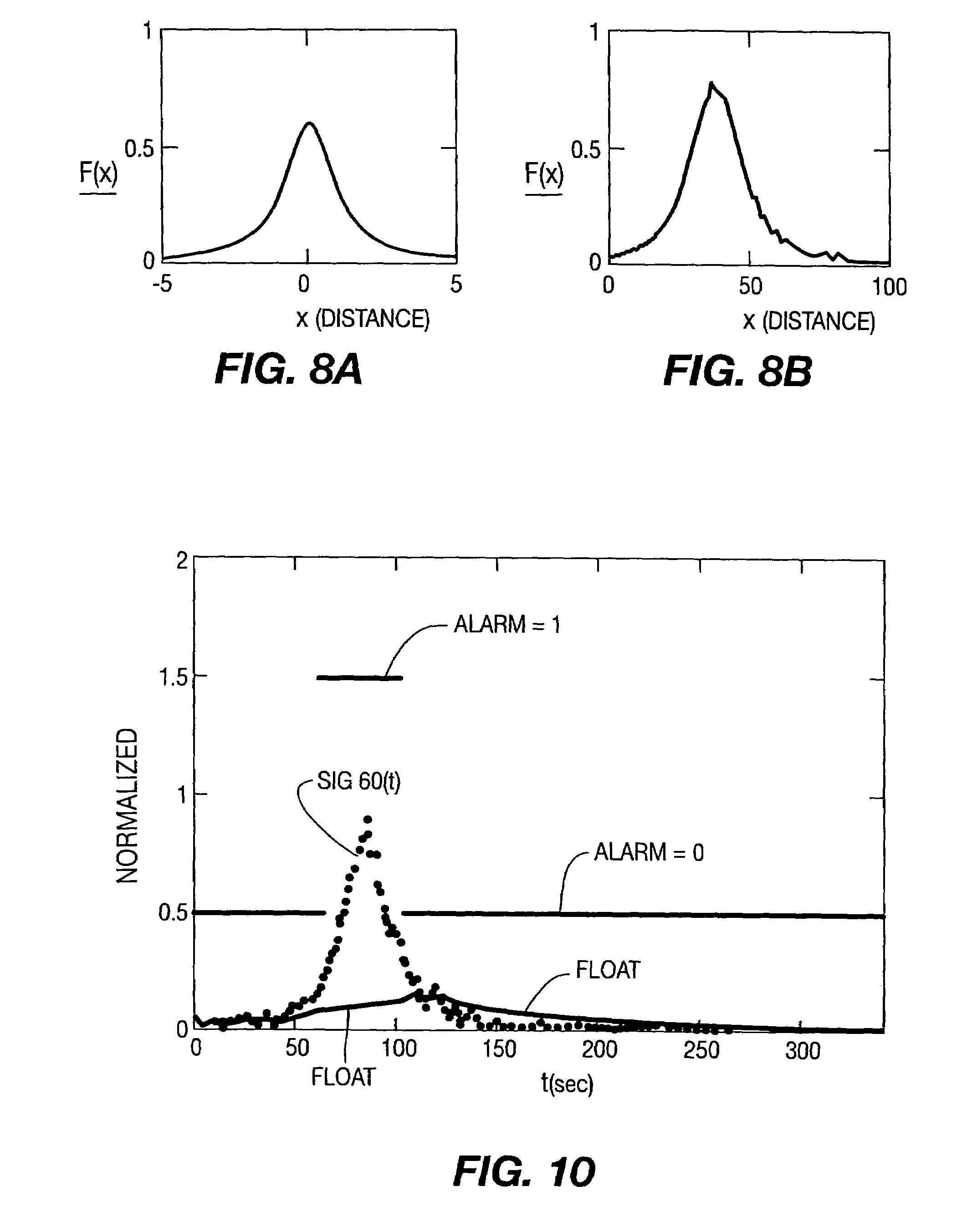 patent us7248054
