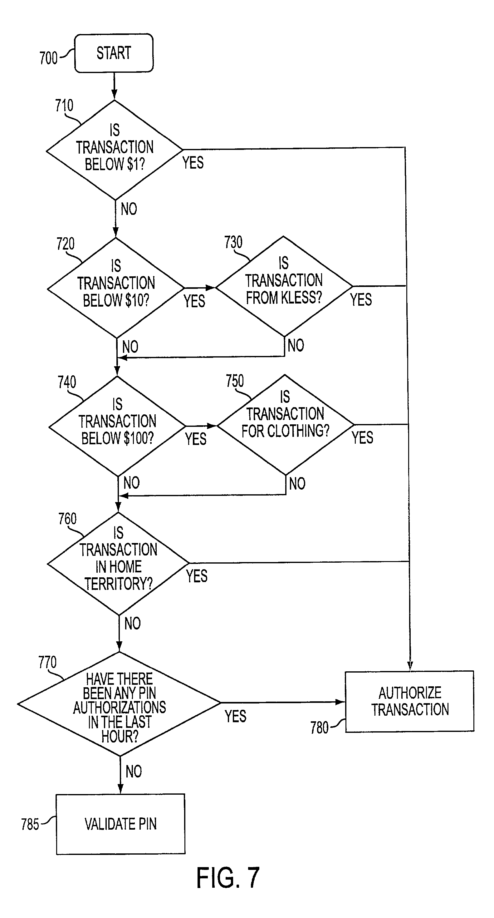Patent US7248855 - Convergent communications system and