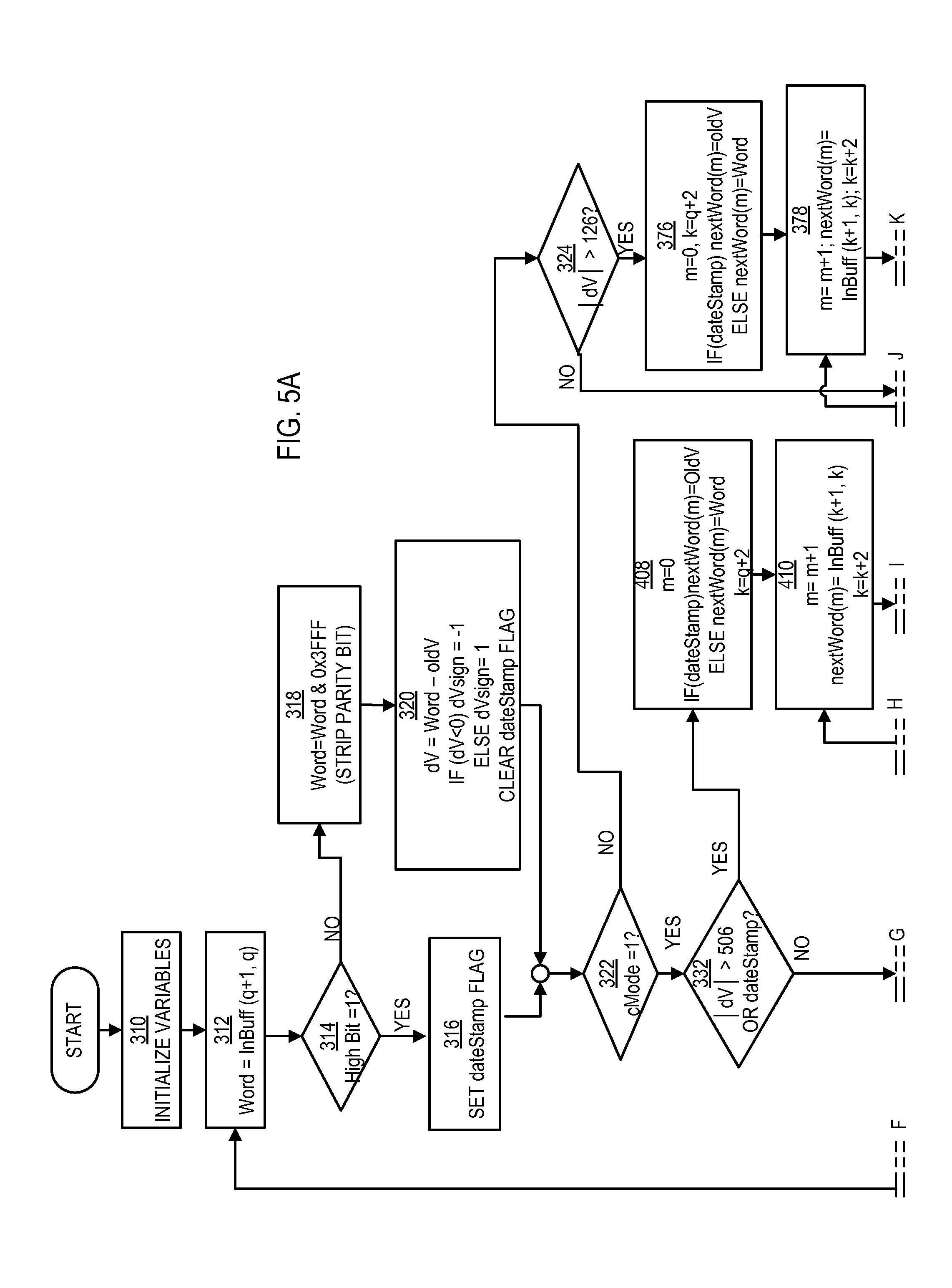 patent us7250874