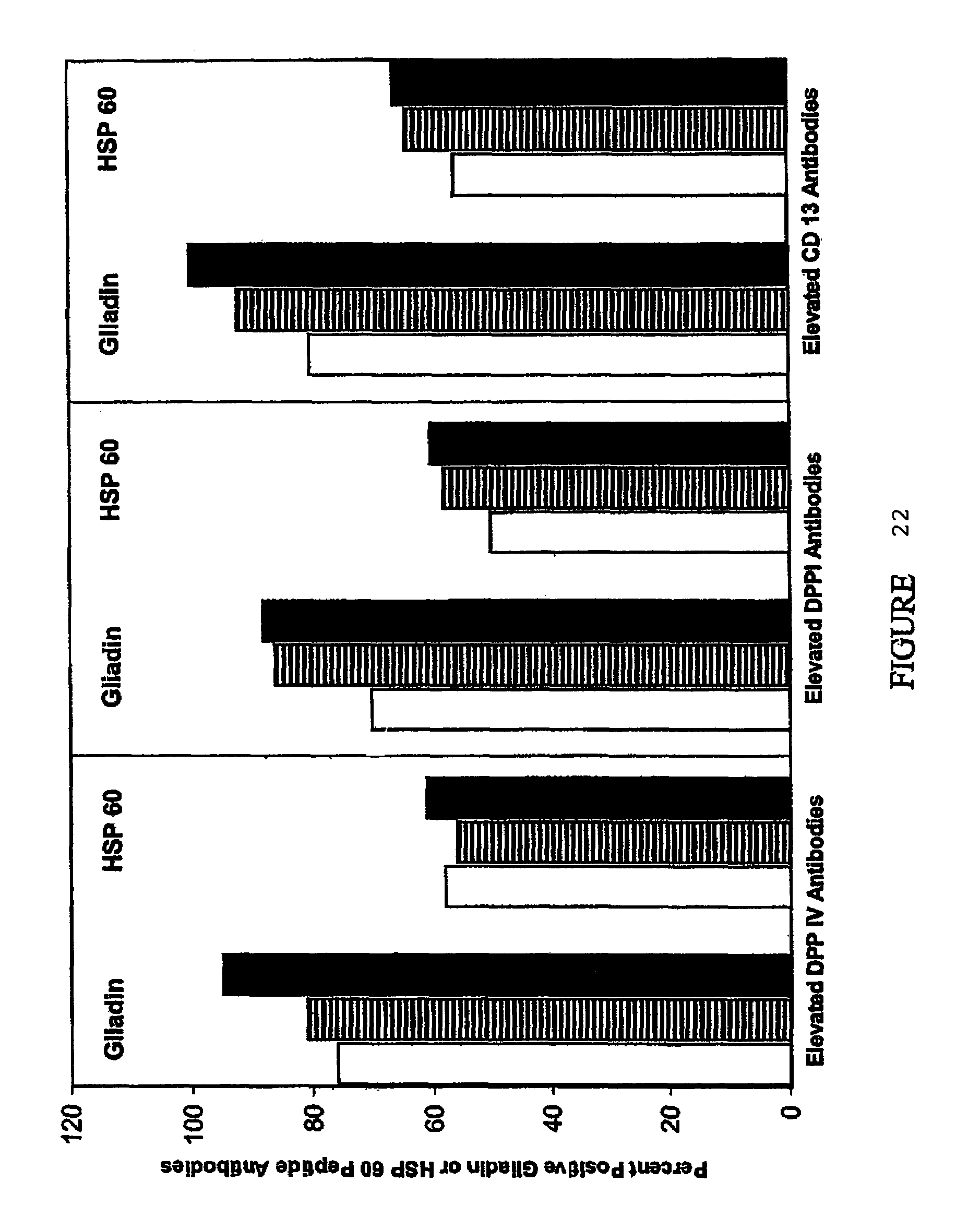 Patent US Identification of etiology of autism Google
