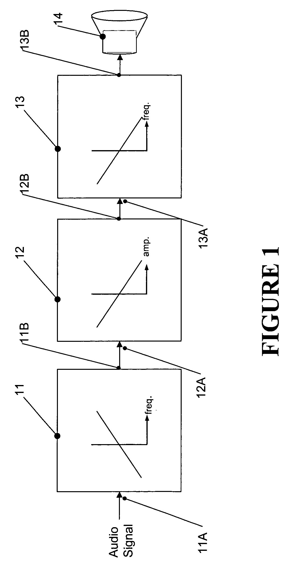 patent us7254243