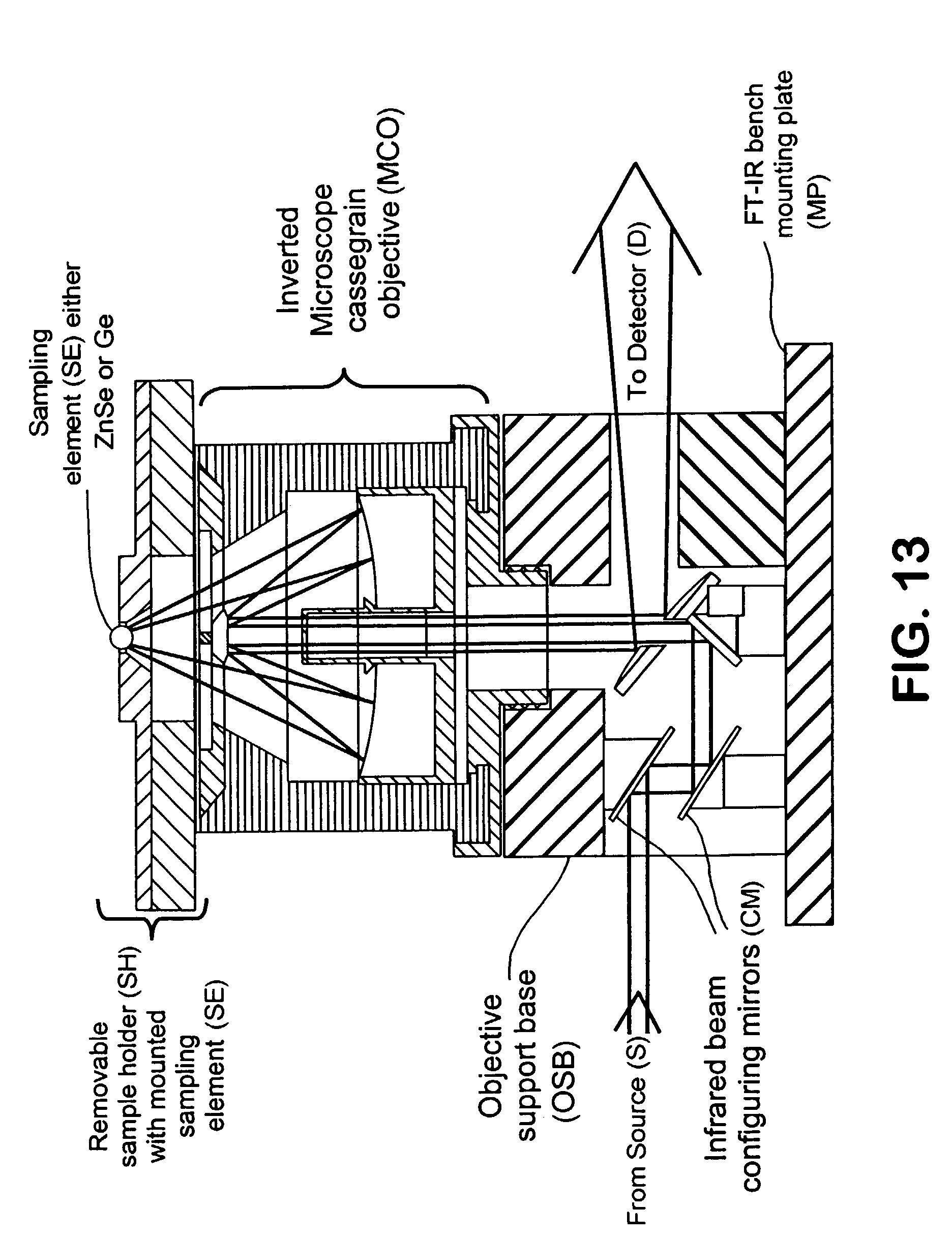 Charming Kia Rio Wiring Diagram Photos - Wiring Standart ...