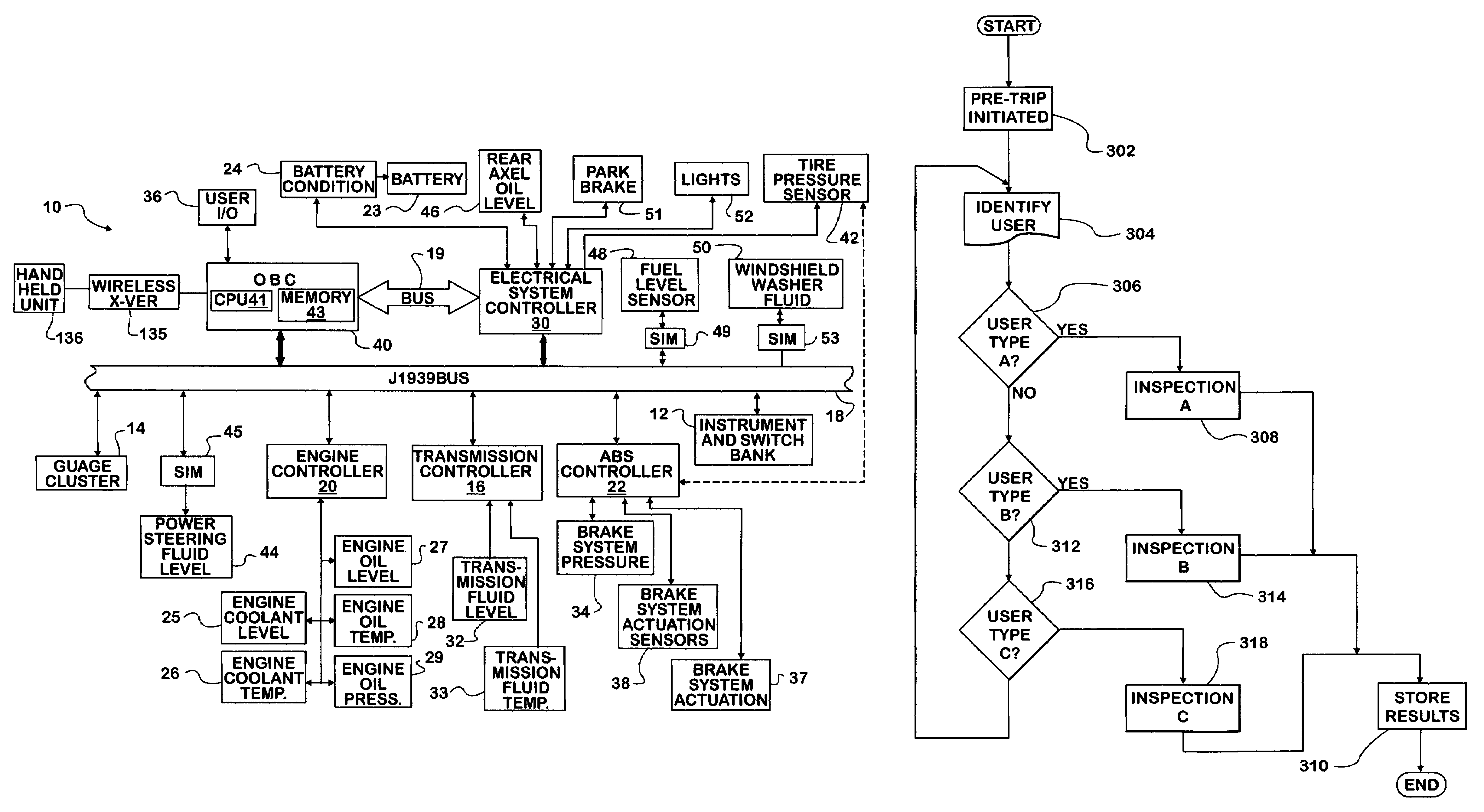 Patente Us7263417 User Adaptive Automated Pre Trip Inspection International 4700 Cab Wiring Diagram Patent Drawing