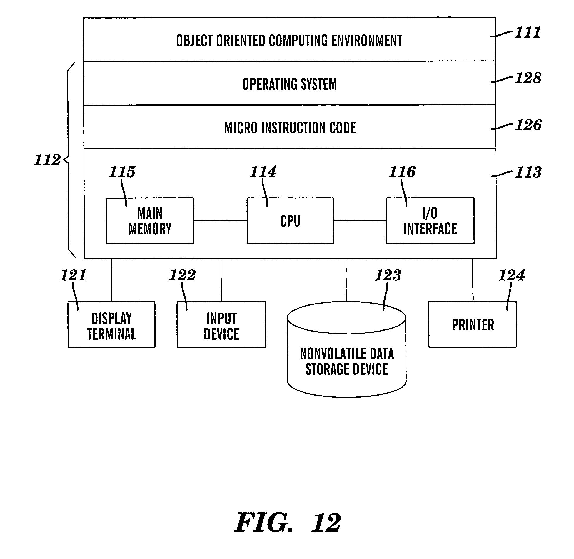 patent specification template - patent us7266806 portlet template based on a state