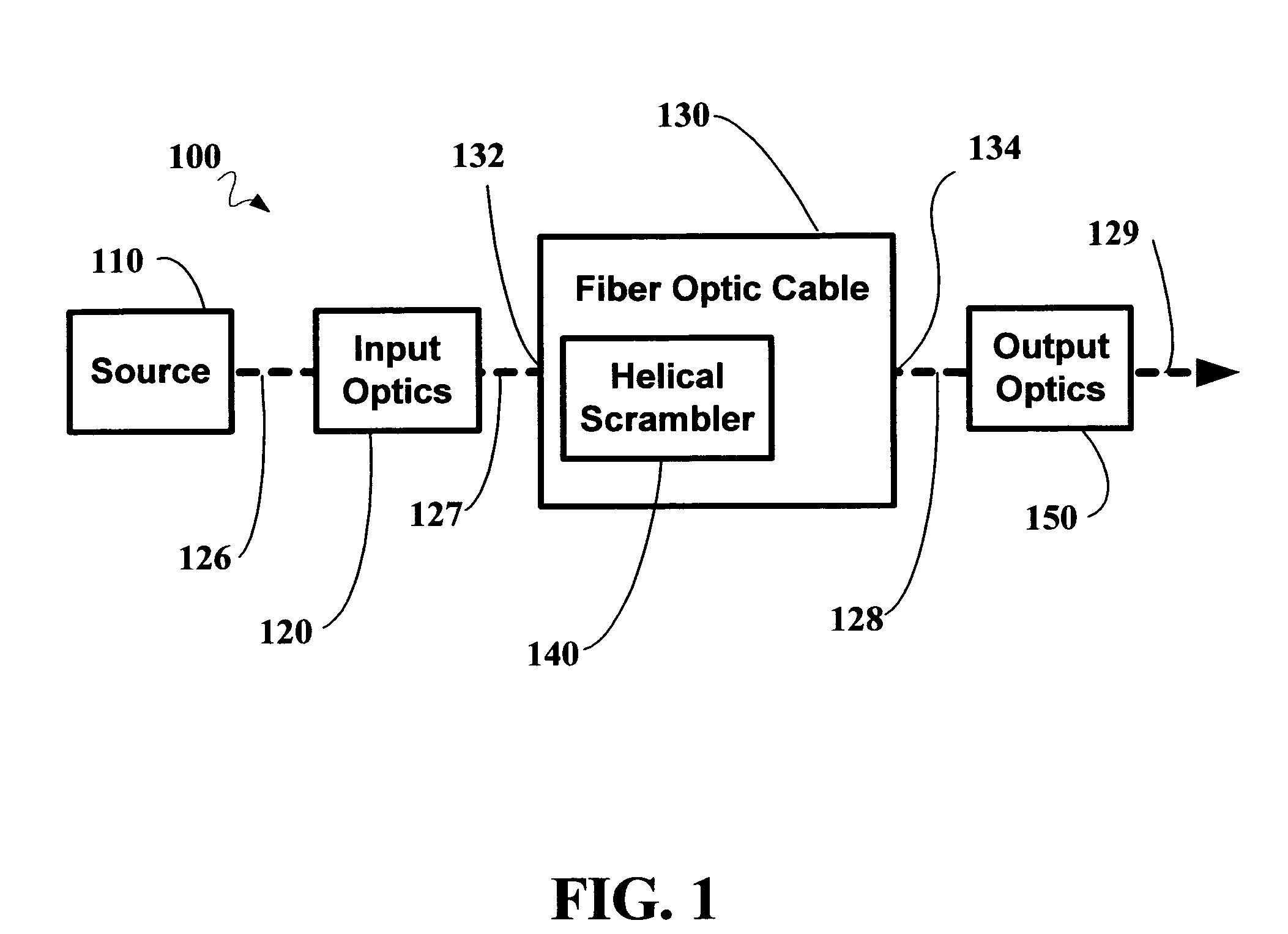 patent us7269324 - helical fiber optic mode scrambler
