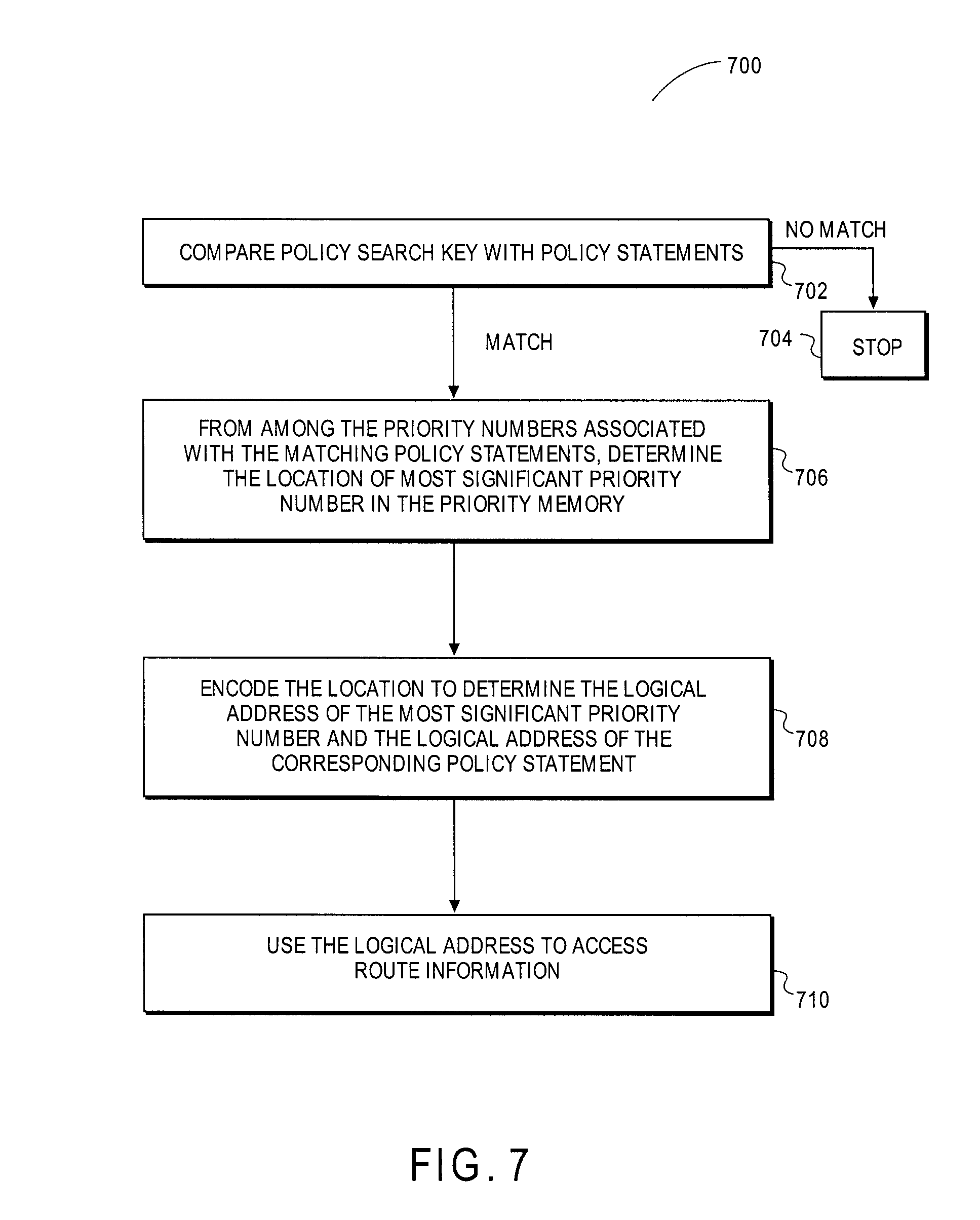 Patent Us7272027 Priority Circuit For Content Addressable Memory Logic Diagram Of Encoder Drawing