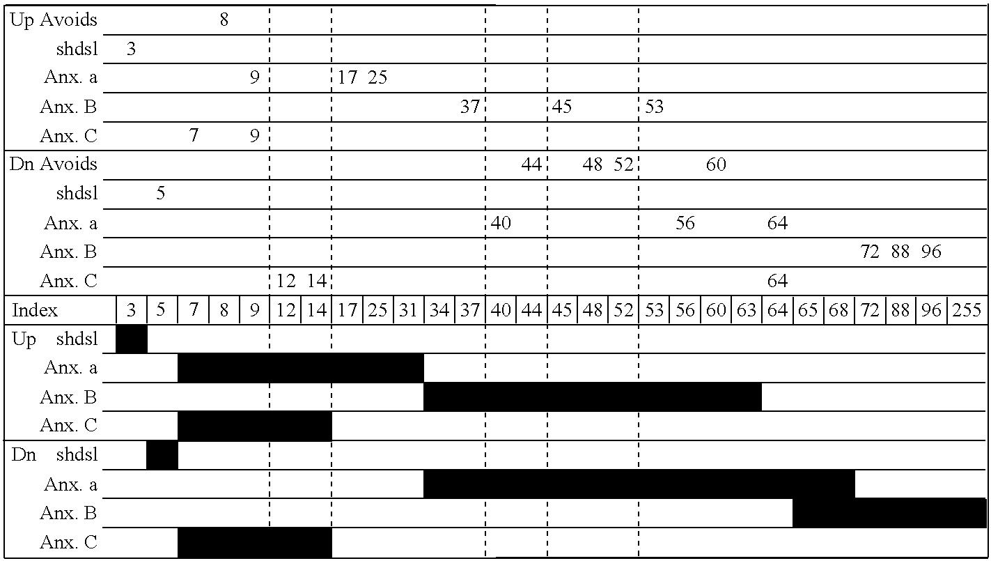 Figure US07272173-20070918-C00002