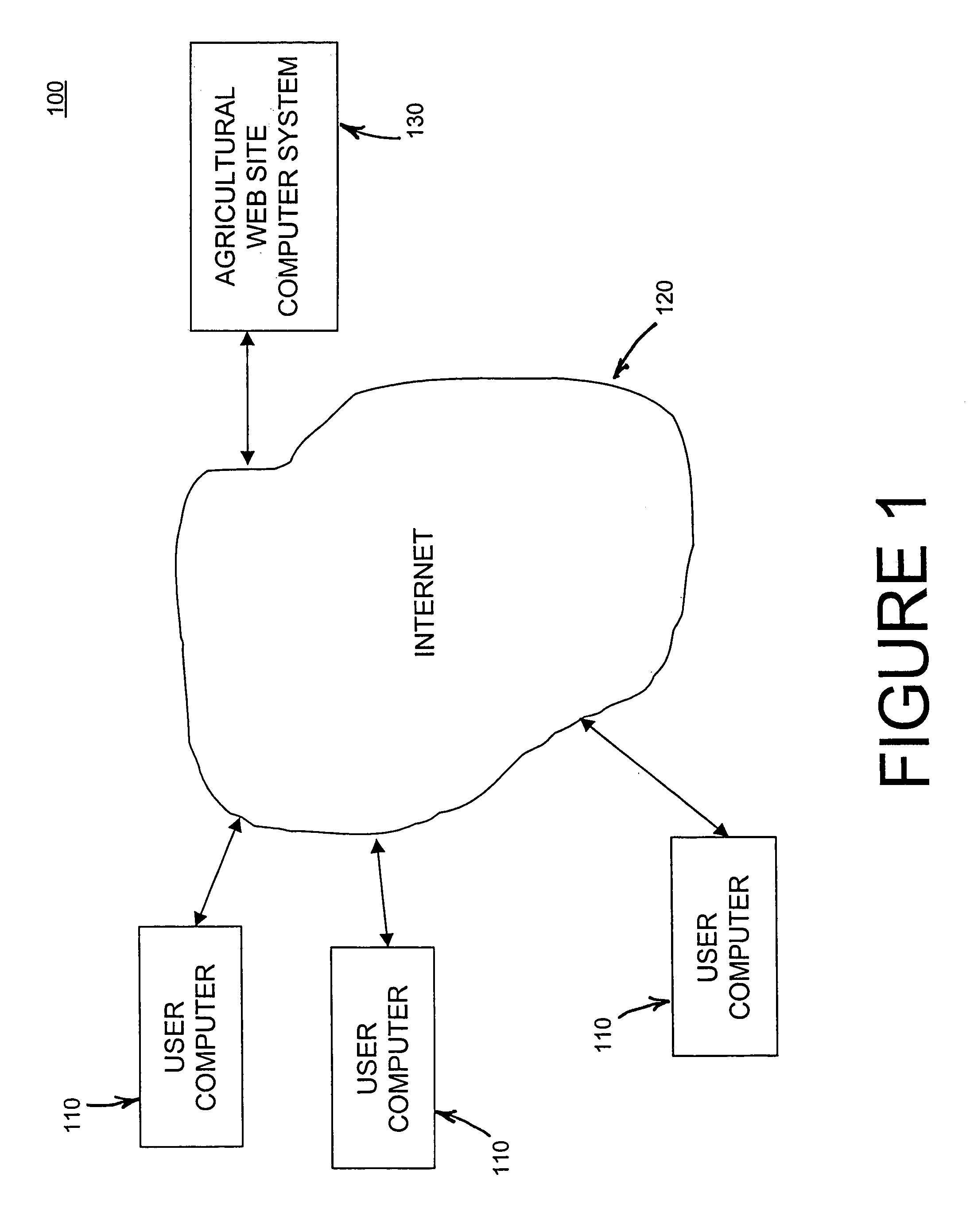 Requirements Of Good Line Drawing Algorithm : Patent us system and method of providing