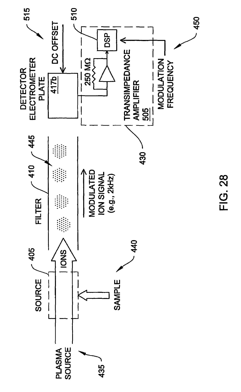 Patent Us7279680 Method And Apparatus For Plasma Generation Figure 417b Capacitor Filter Circuit Positive Negative Half Drawing