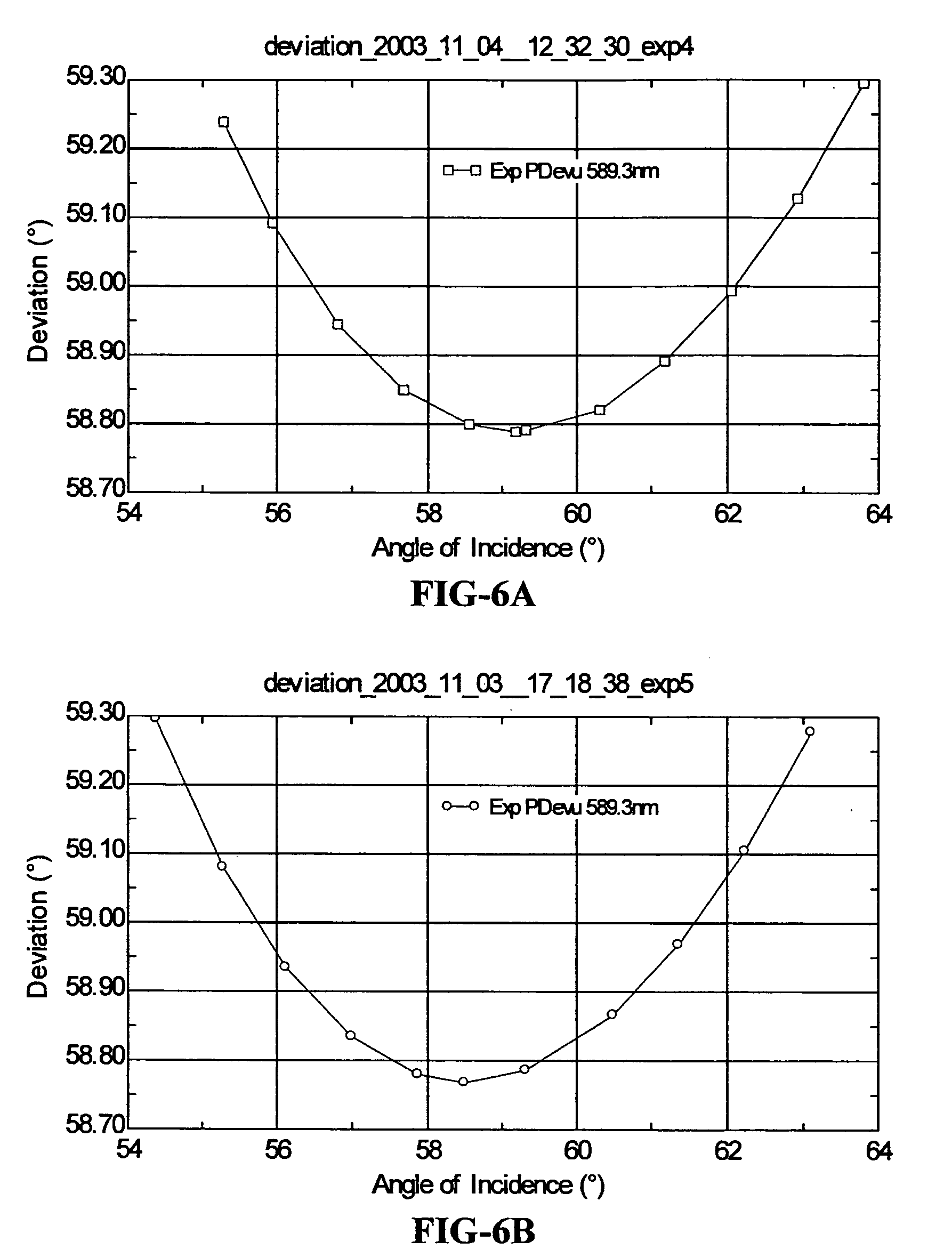 determination of refractive index of cr Nasa / tm--1998-207925 effect of refractive index variation on two-wavelength interferometry for fluid measurements carolyn r.