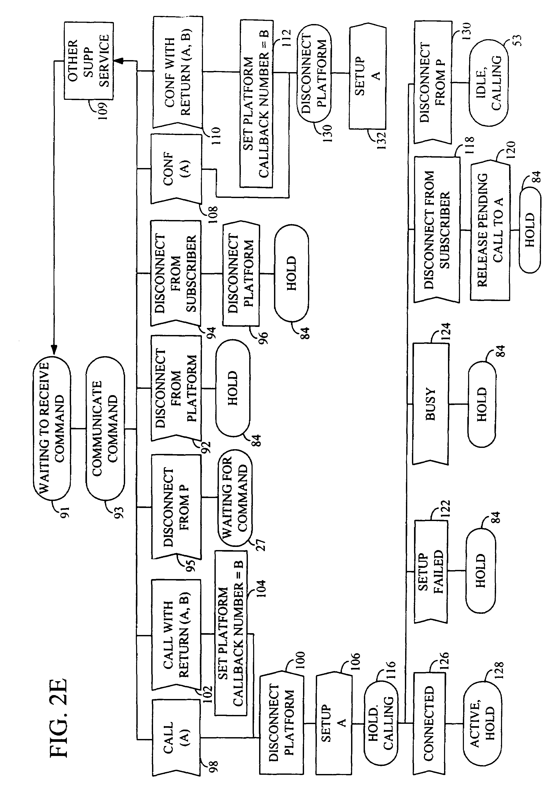 Patent Us7280821 Outgoing Call Handling System And Method Google