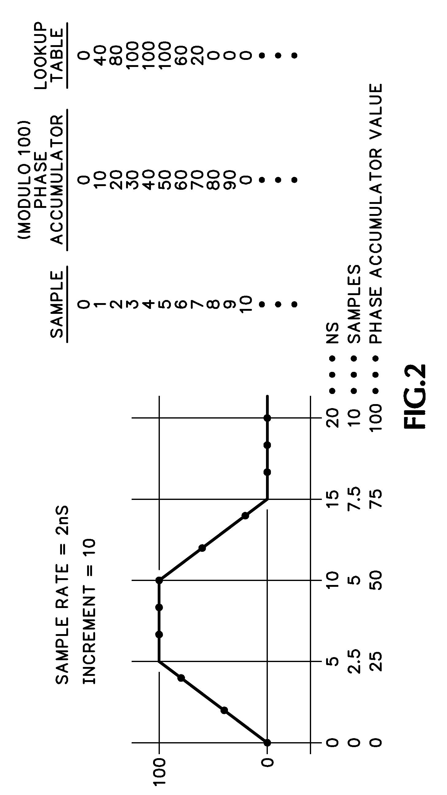 Brevet US7281025 - Triggered DDS pulse generator