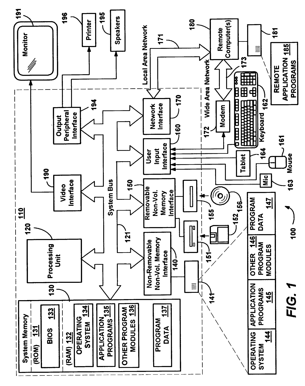 patent us7284197