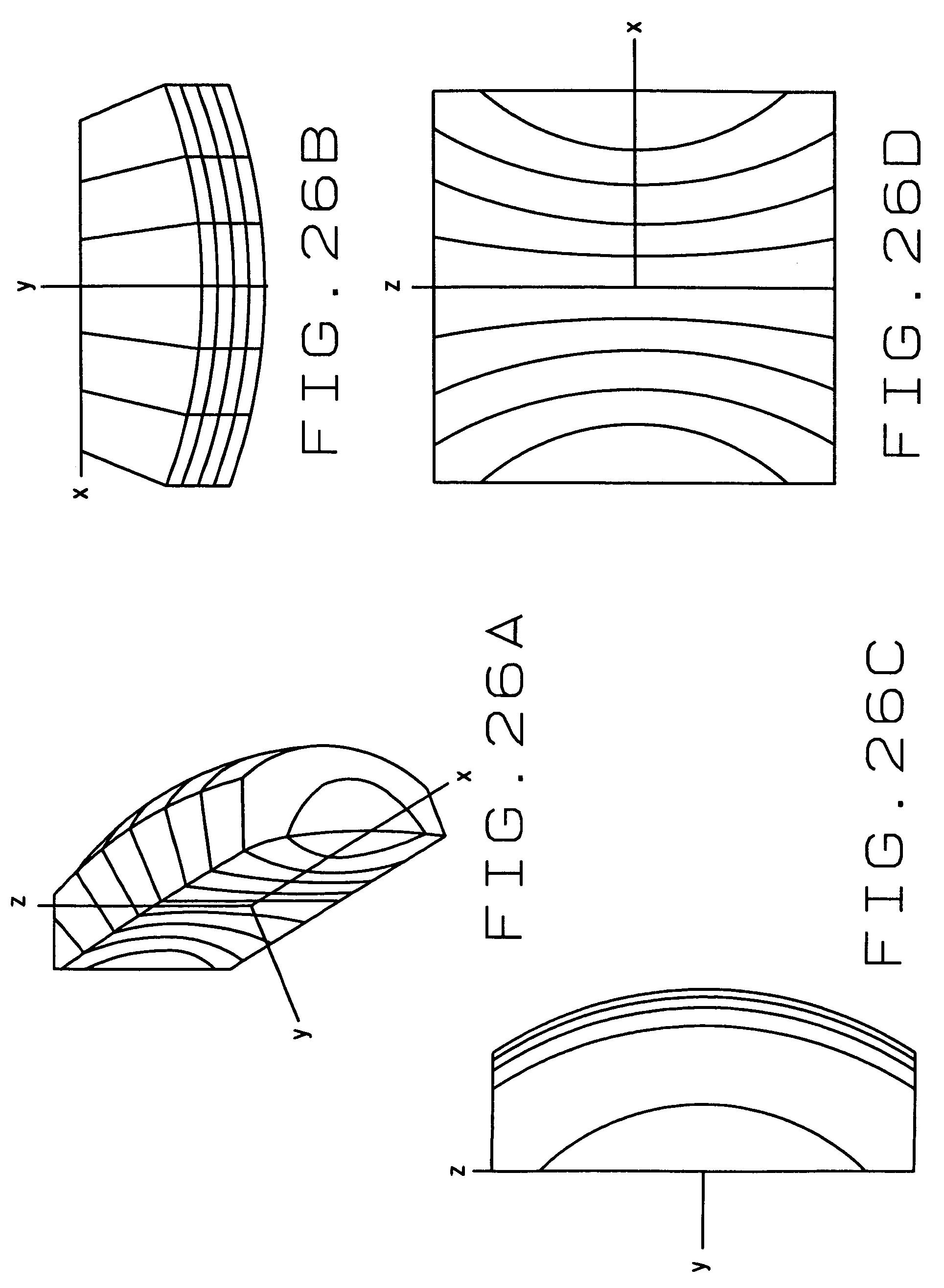 segment magnets