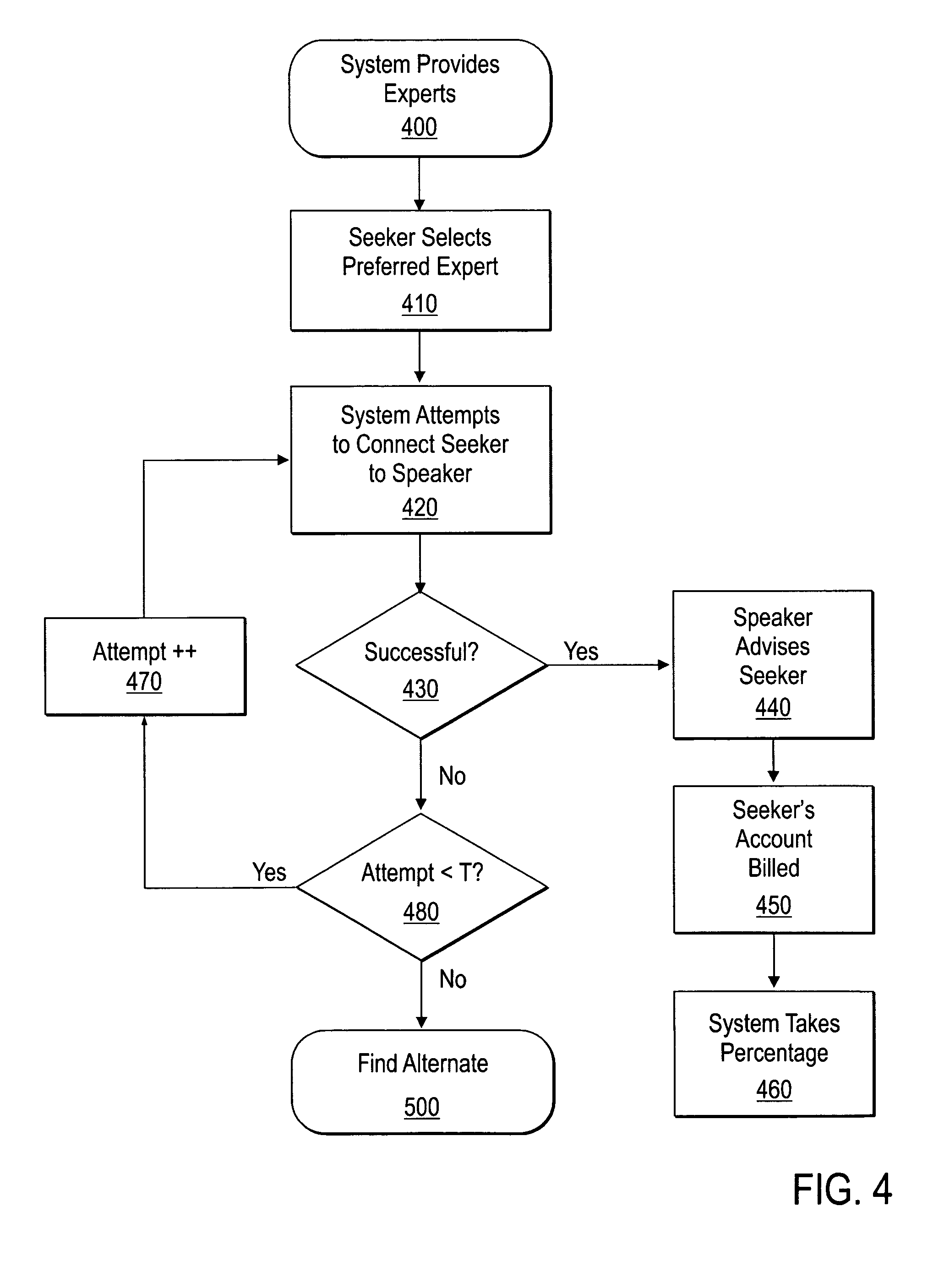 Patent Us7289623 System And Method For An Online Speaker Patch Wiring Instructions Interactive Brokers Drawing