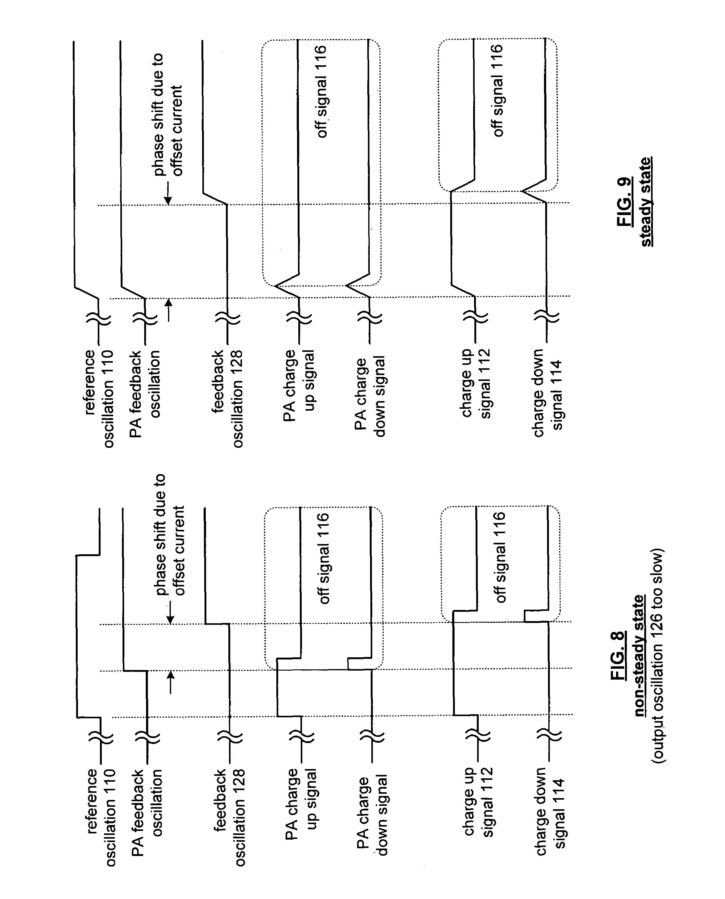 patent us7289782