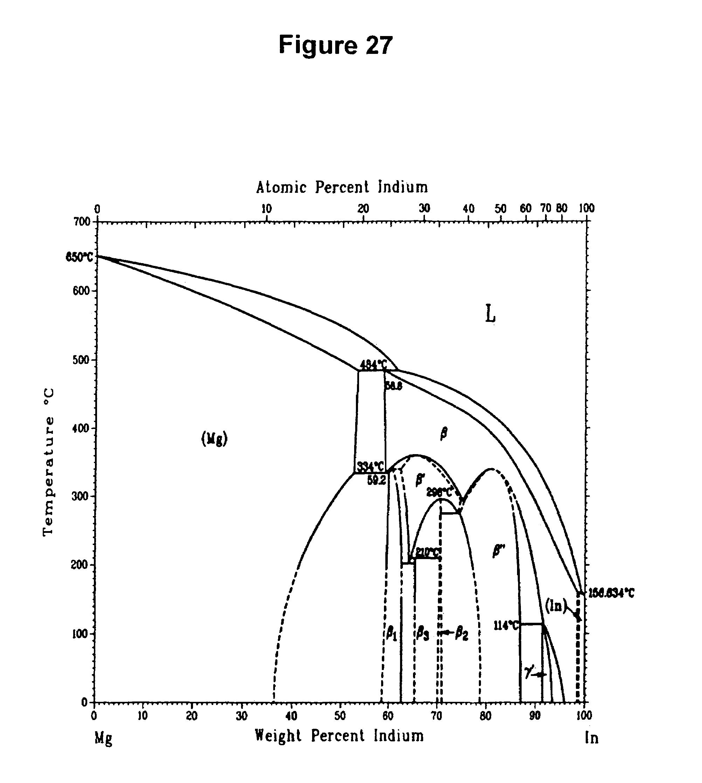 patent us7291513