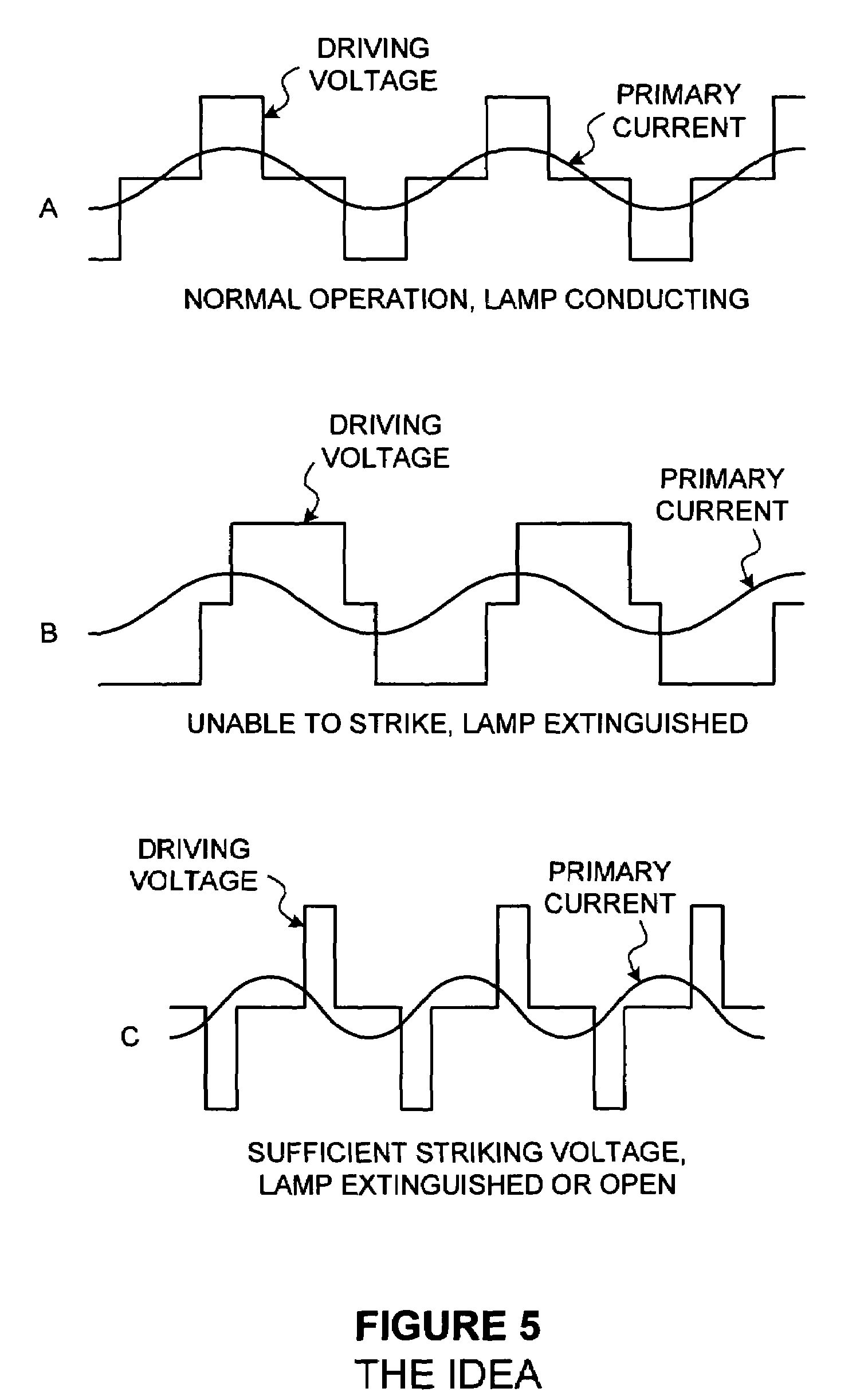 transformer primary and secondary voltage relationship