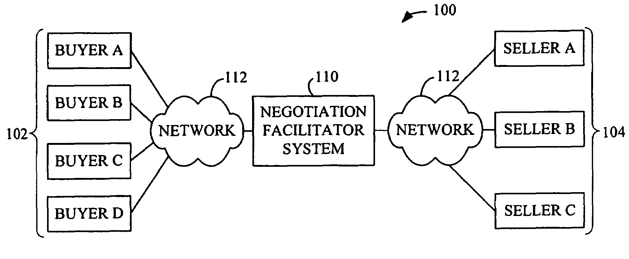 Negotiation: Different Approaches to Negotiation and Agreements