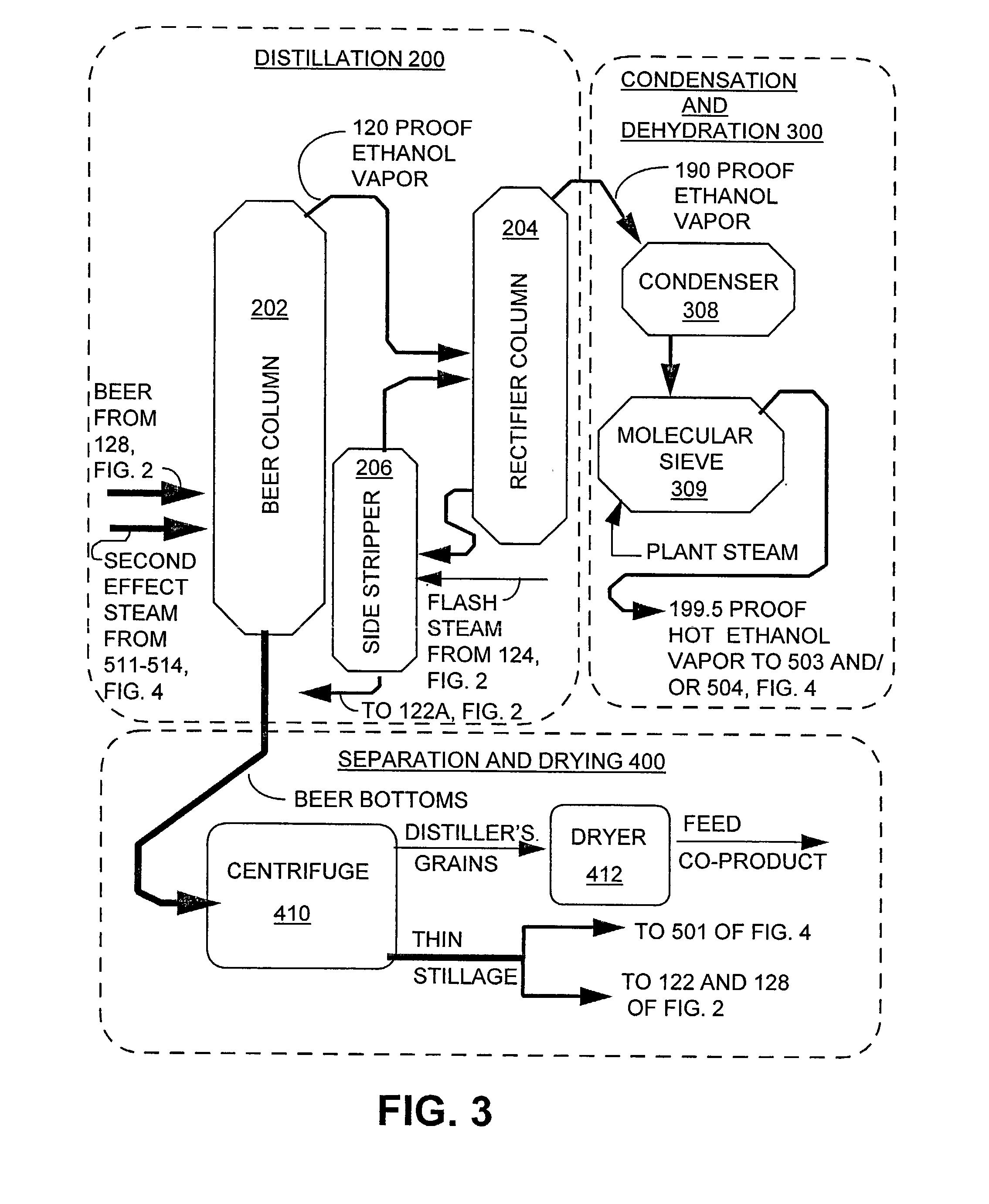 Patent Us7297236 - Ethanol Distillation Process