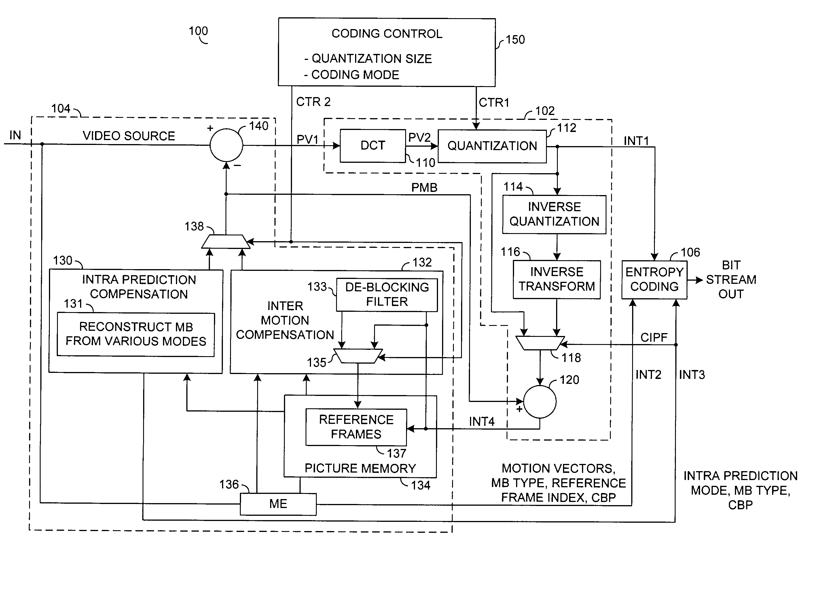 Patent Us7310371 Method And Or Apparatus For Reducing The H 264 Decoder Block Diagram Drawing