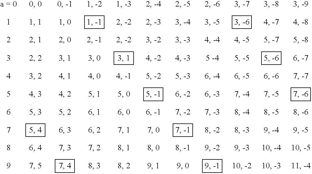 Figure US07313286-20071225-C00002