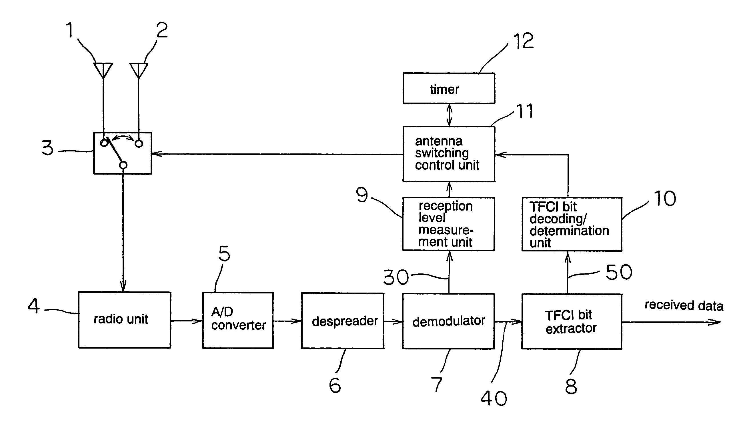 Patent US7315733 - Antenna-switching diversity receiver capable of