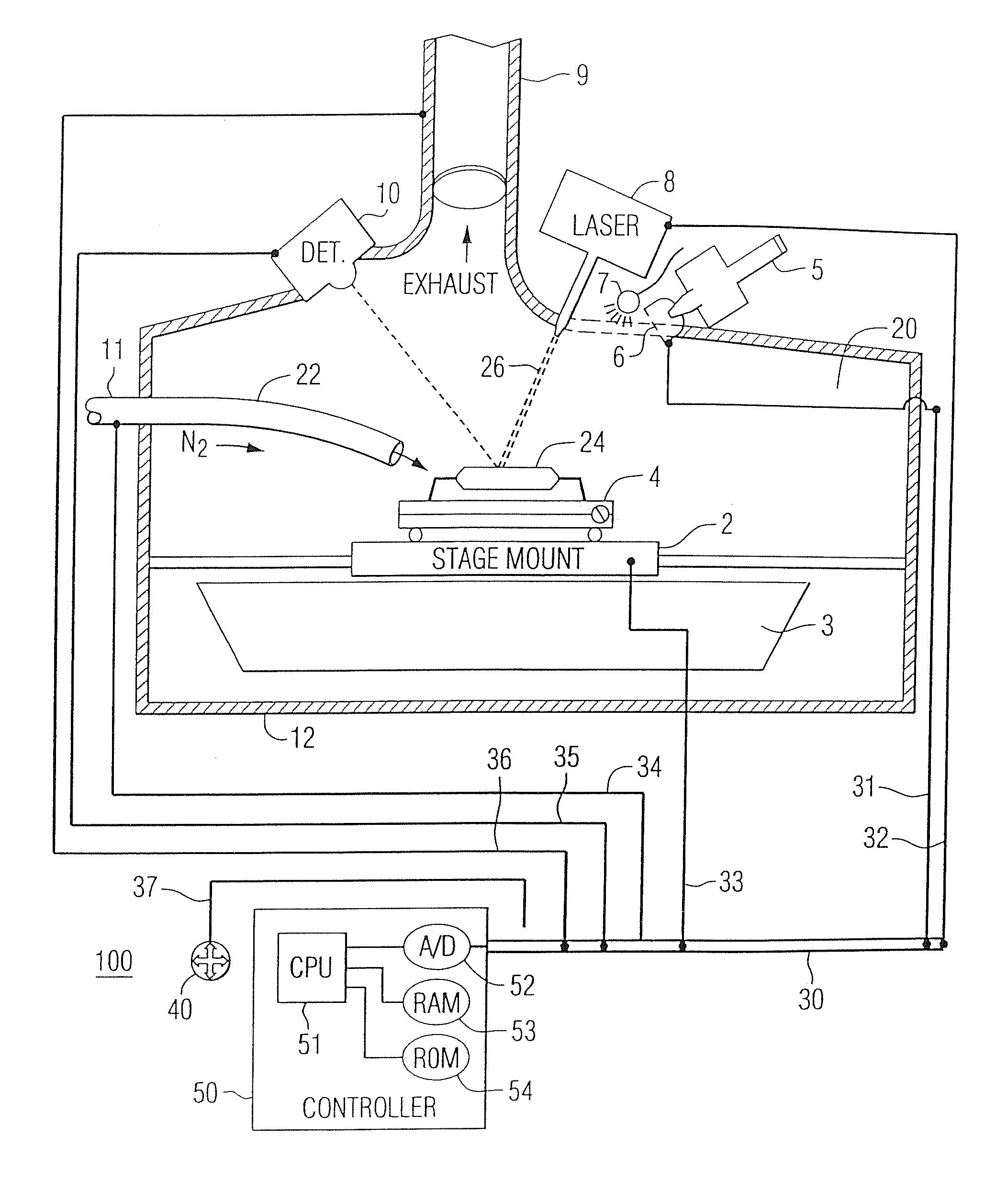 patent us7316936 - laser decapsulation method