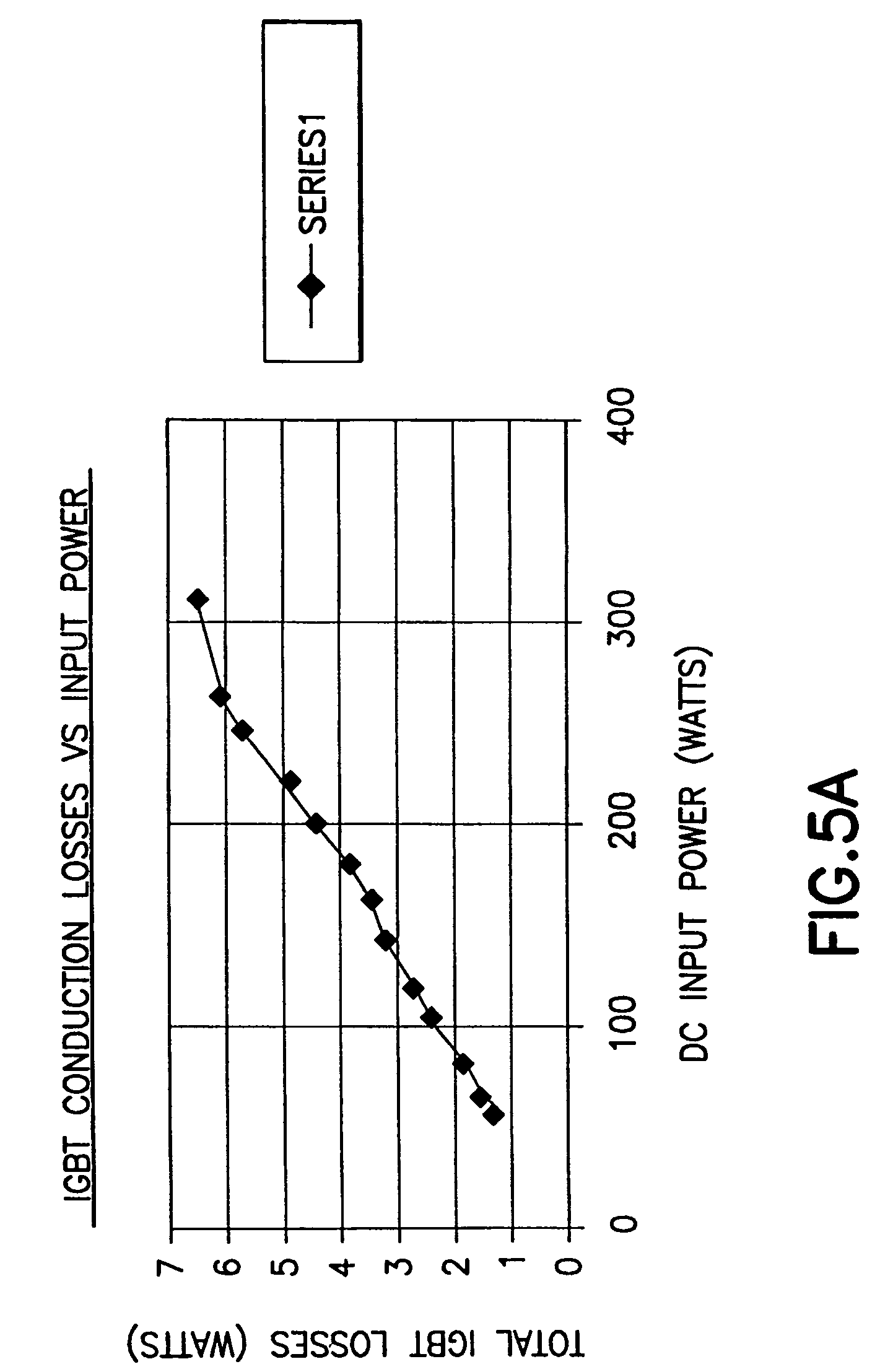 Patent Us7321210 Sensorless Brushless Direct Current