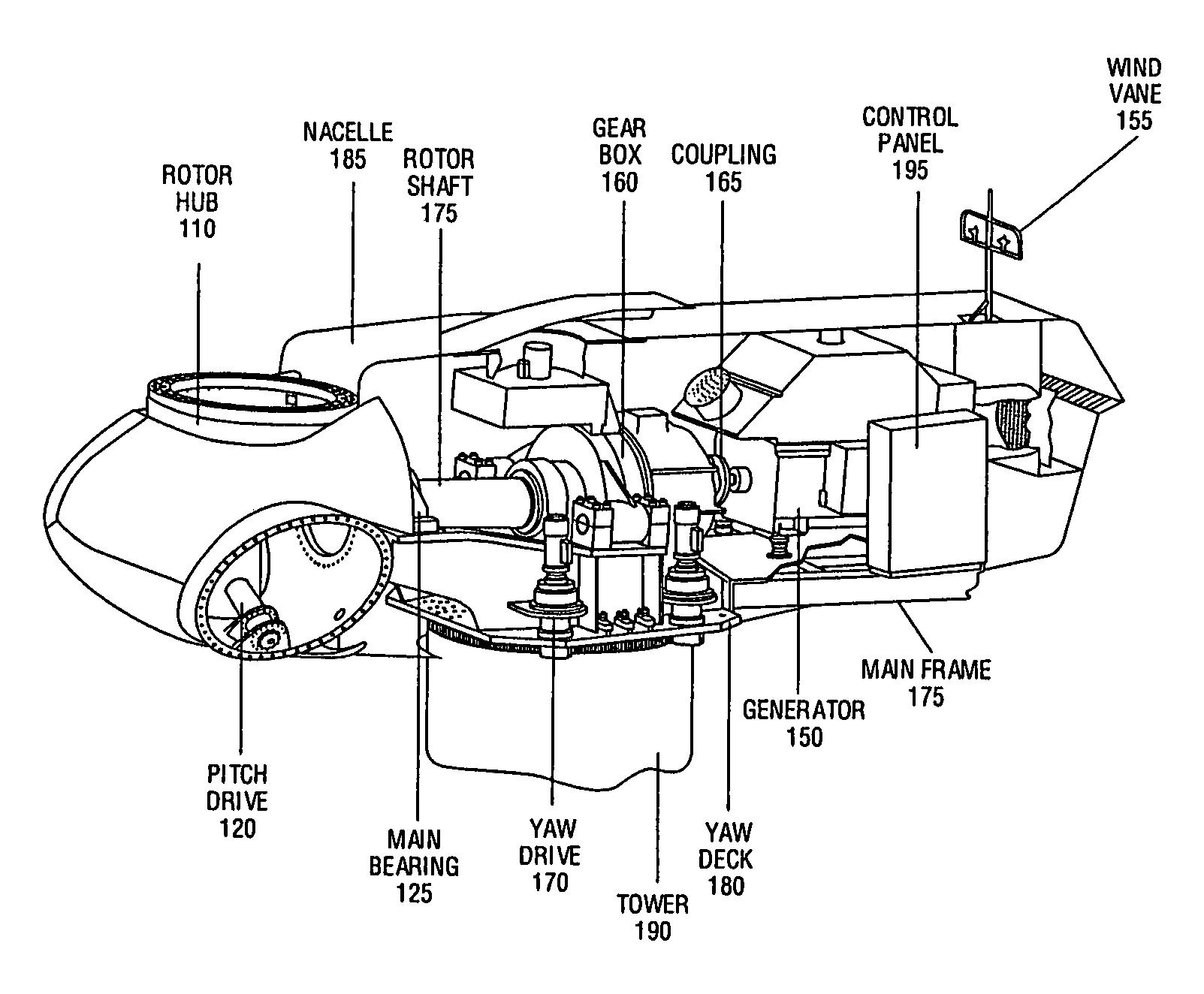 patent us7322794