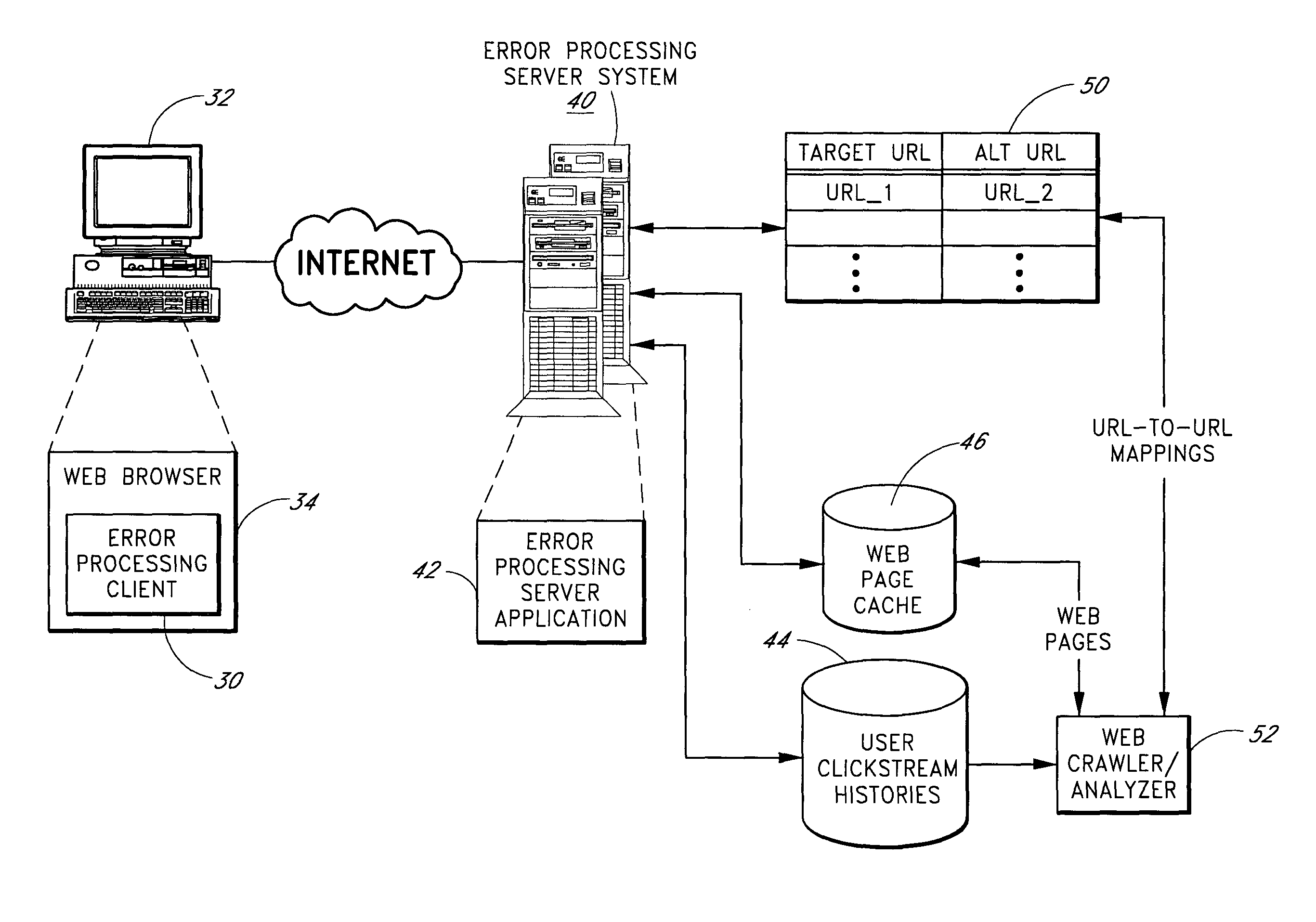 Armco  patent by Jeff Bezos from 2008 for error processing methods for providing responsive content to a user when a page load error occurs - US7325045
