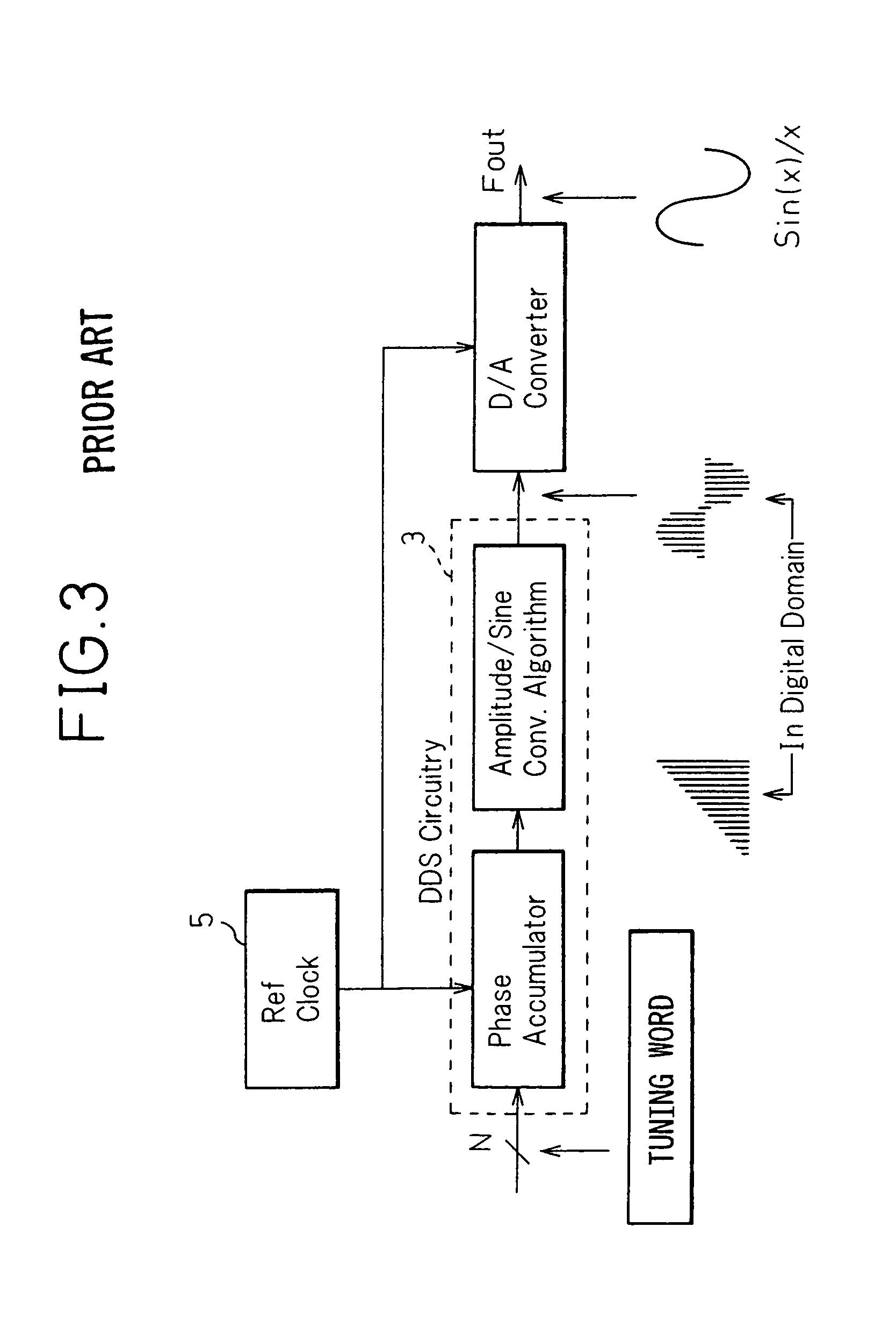 Brevet US7330057 - DPLL circuit having holdover function